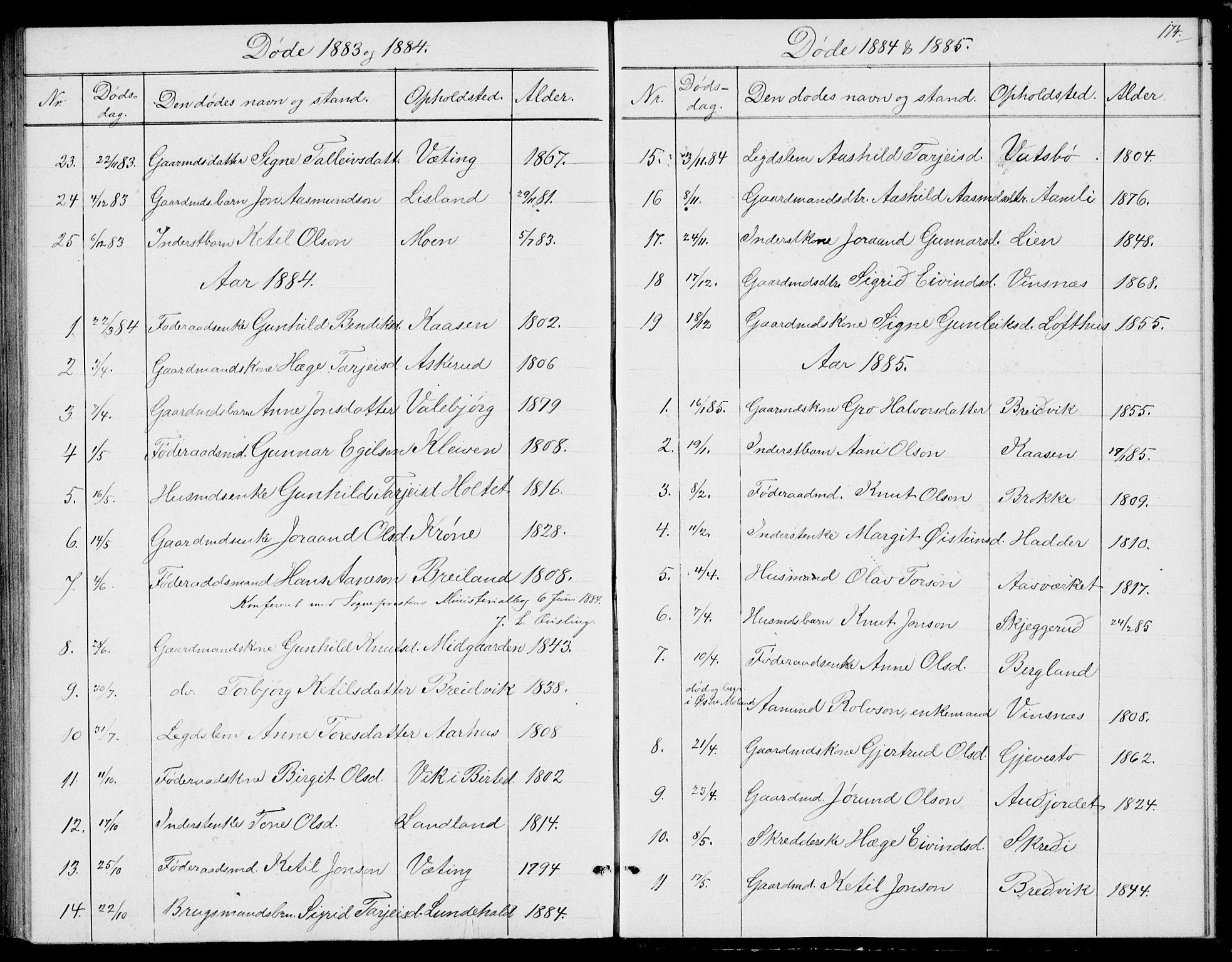 SAKO, Fyresdal kirkebøker, G/Ga/L0004: Klokkerbok nr. I 4, 1864-1892, s. 174