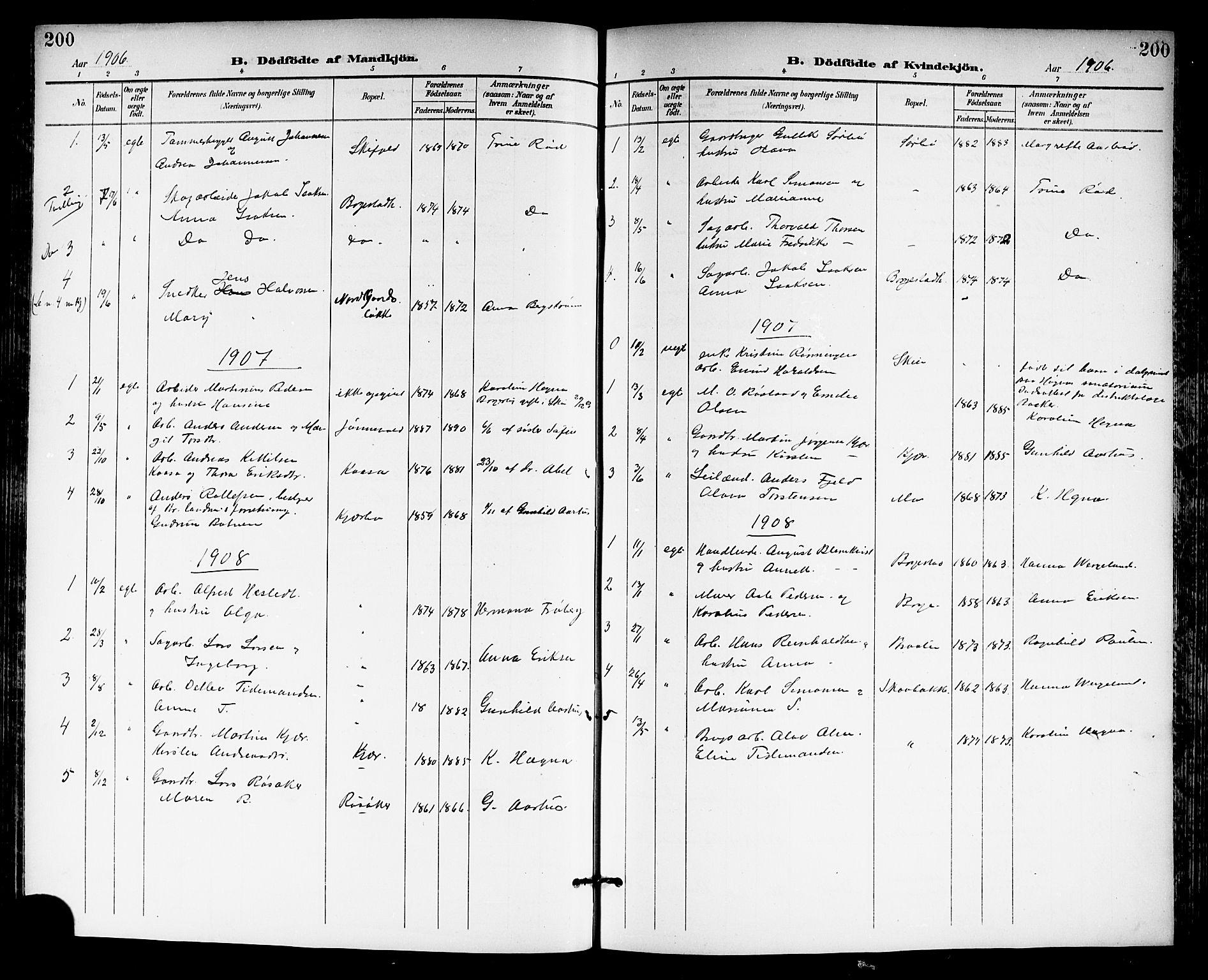 SAKO, Gjerpen kirkebøker, G/Ga/L0003: Klokkerbok nr. I 3, 1901-1919, s. 200