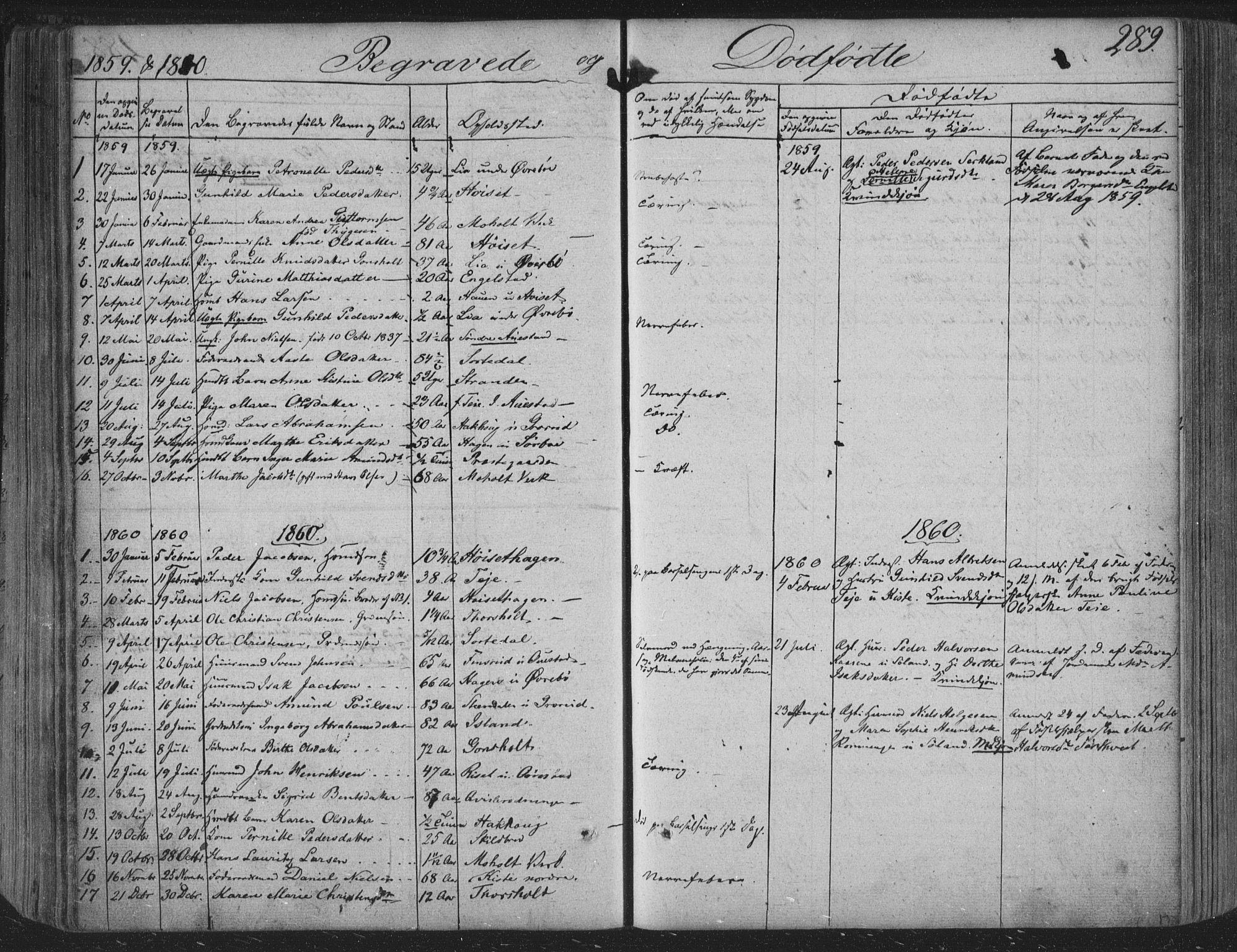 SAKO, Siljan kirkebøker, F/Fa/L0001: Ministerialbok nr. 1, 1831-1870, s. 289