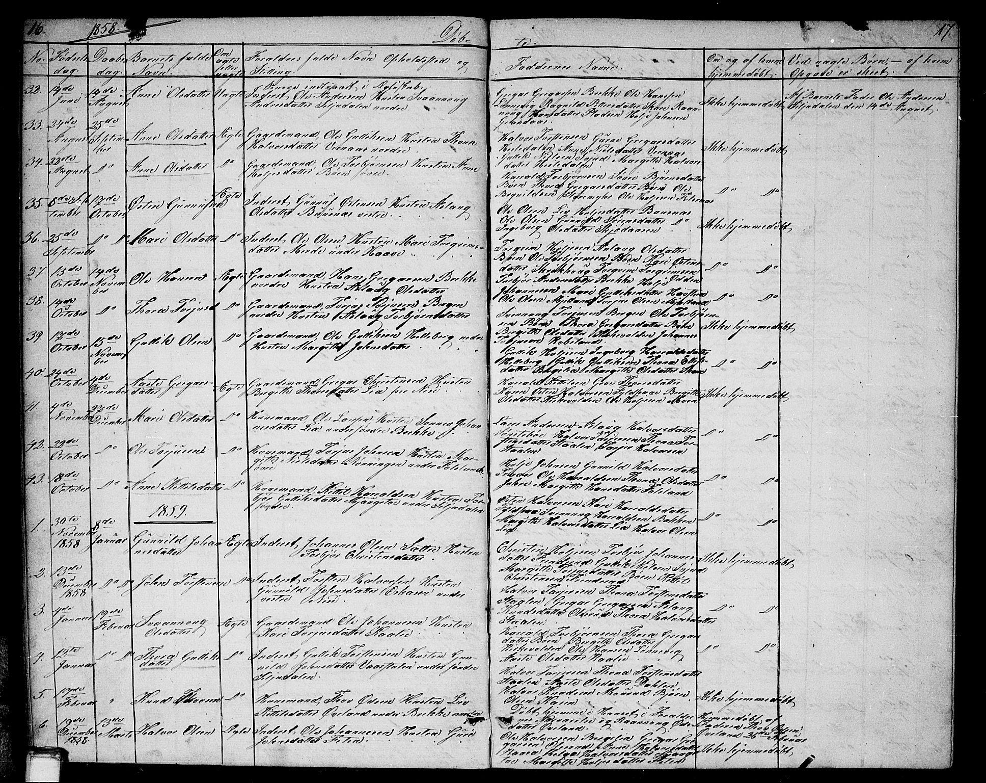 SAKO, Gransherad kirkebøker, G/Ga/L0002: Klokkerbok nr. I 2, 1854-1886, s. 16-17