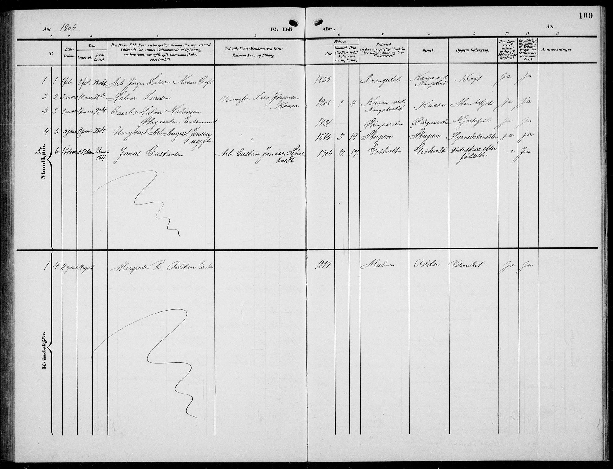 SAKO, Solum kirkebøker, G/Gc/L0002: Klokkerbok nr. III 2, 1902-1934, s. 109