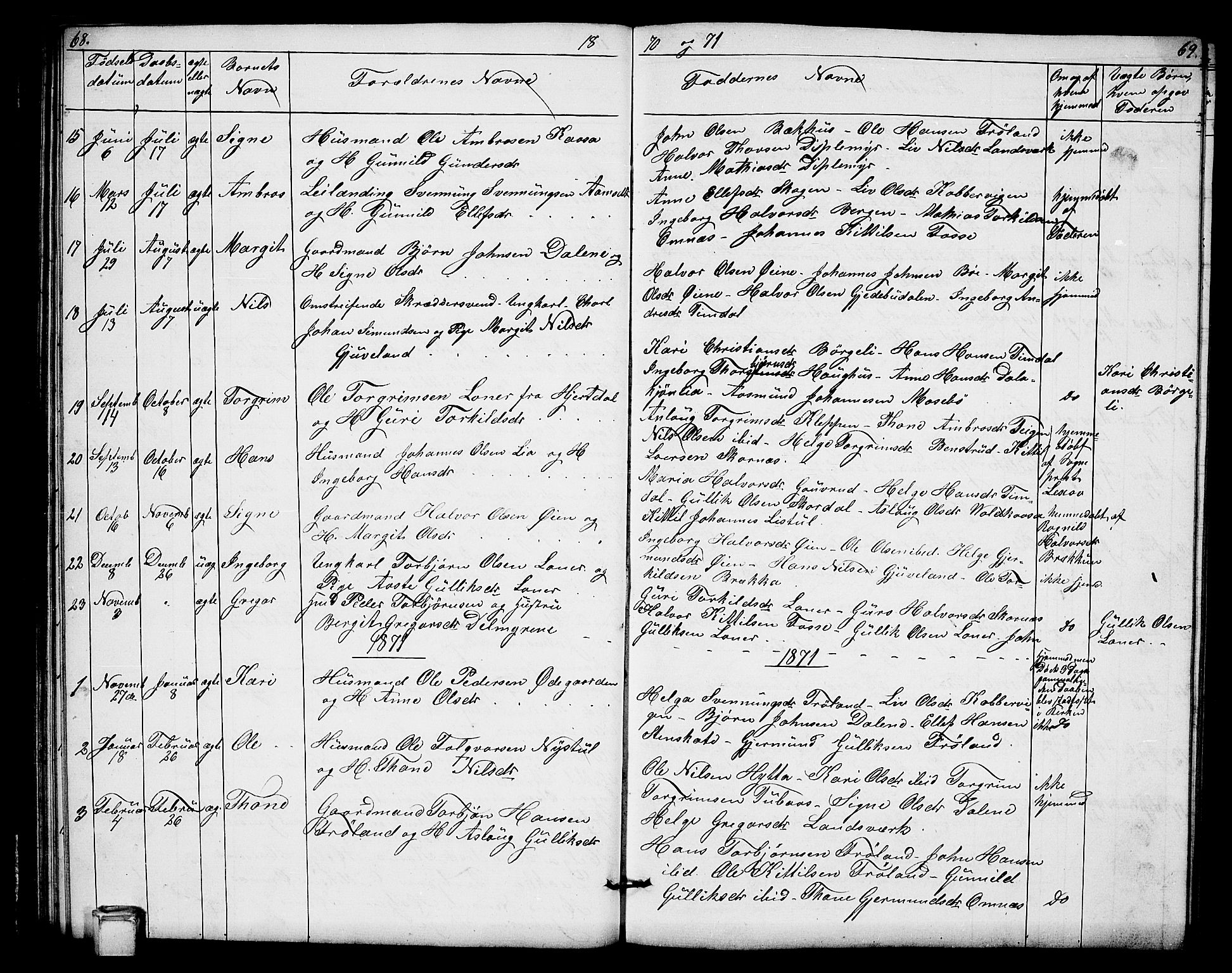 SAKO, Hjartdal kirkebøker, G/Gb/L0002: Klokkerbok nr. II 2, 1854-1884, s. 68-69
