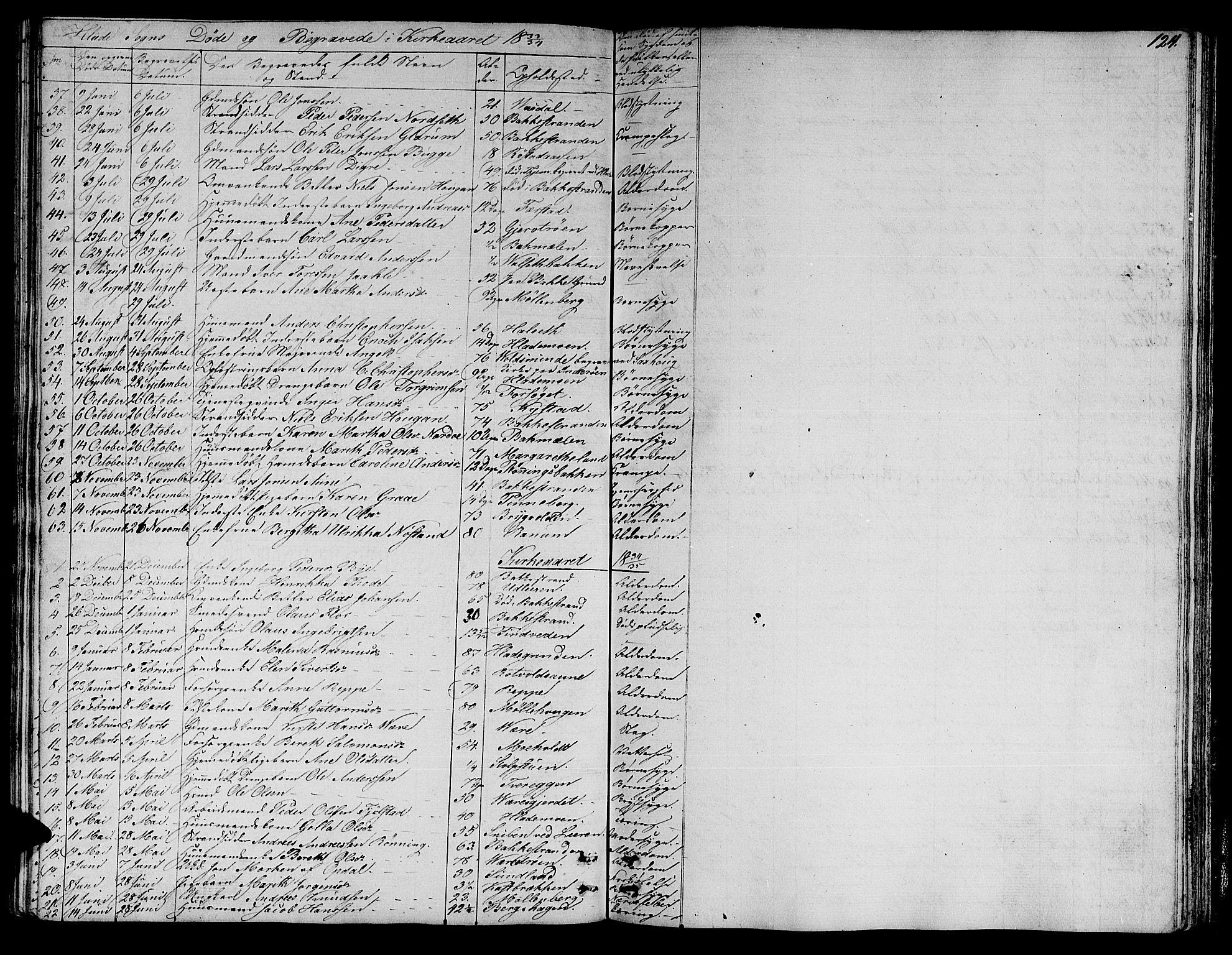 SAT, Ministerialprotokoller, klokkerbøker og fødselsregistre - Sør-Trøndelag, 606/L0308: Klokkerbok nr. 606C04, 1829-1840, s. 124