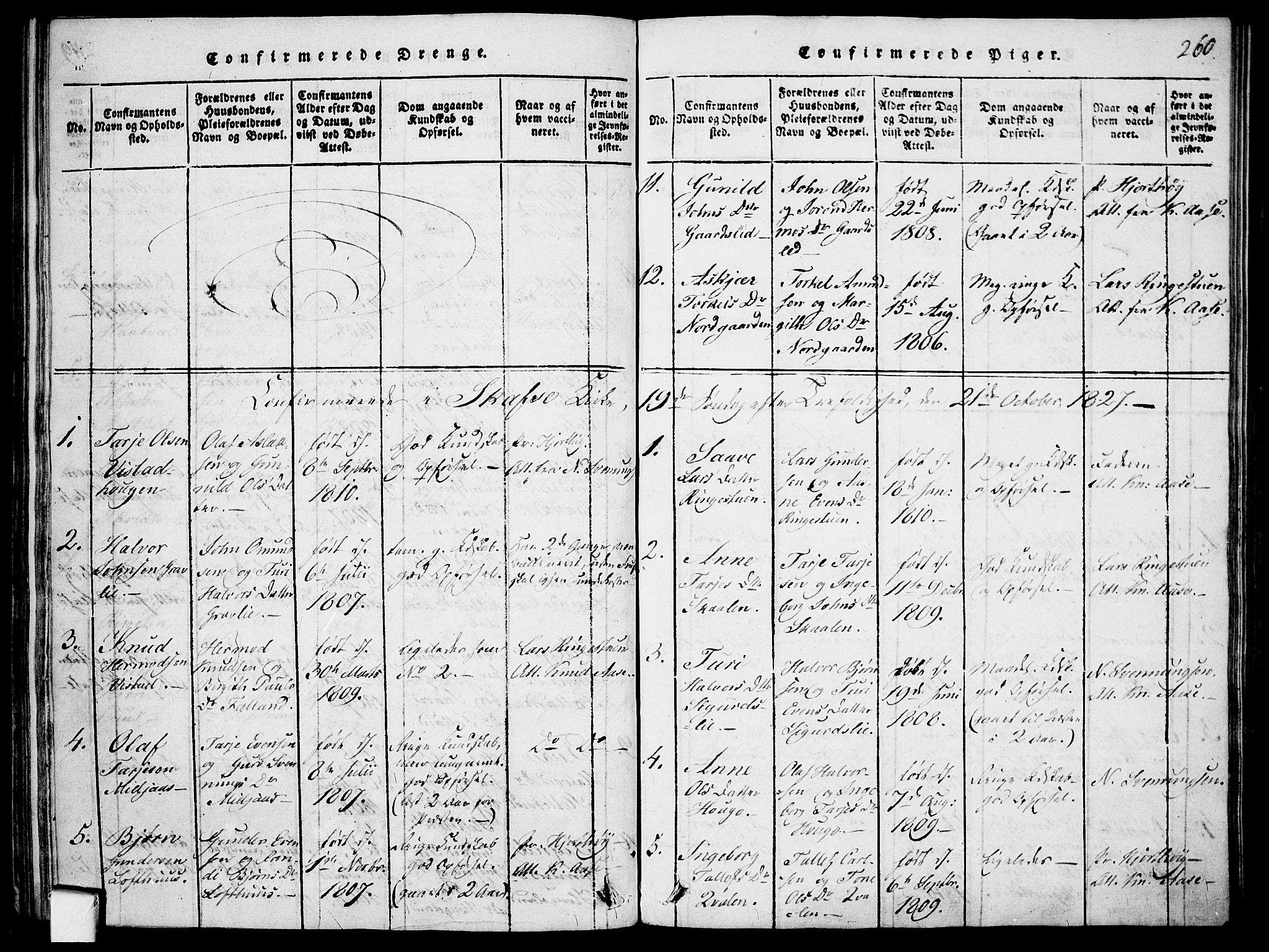 SAKO, Mo kirkebøker, F/Fa/L0004: Ministerialbok nr. I 4, 1814-1844, s. 260