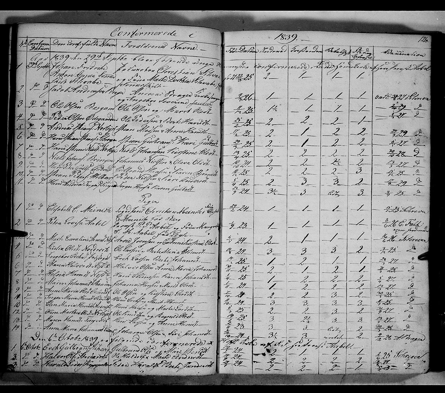 SAH, Land prestekontor, Klokkerbok nr. 2, 1833-1849, s. 126