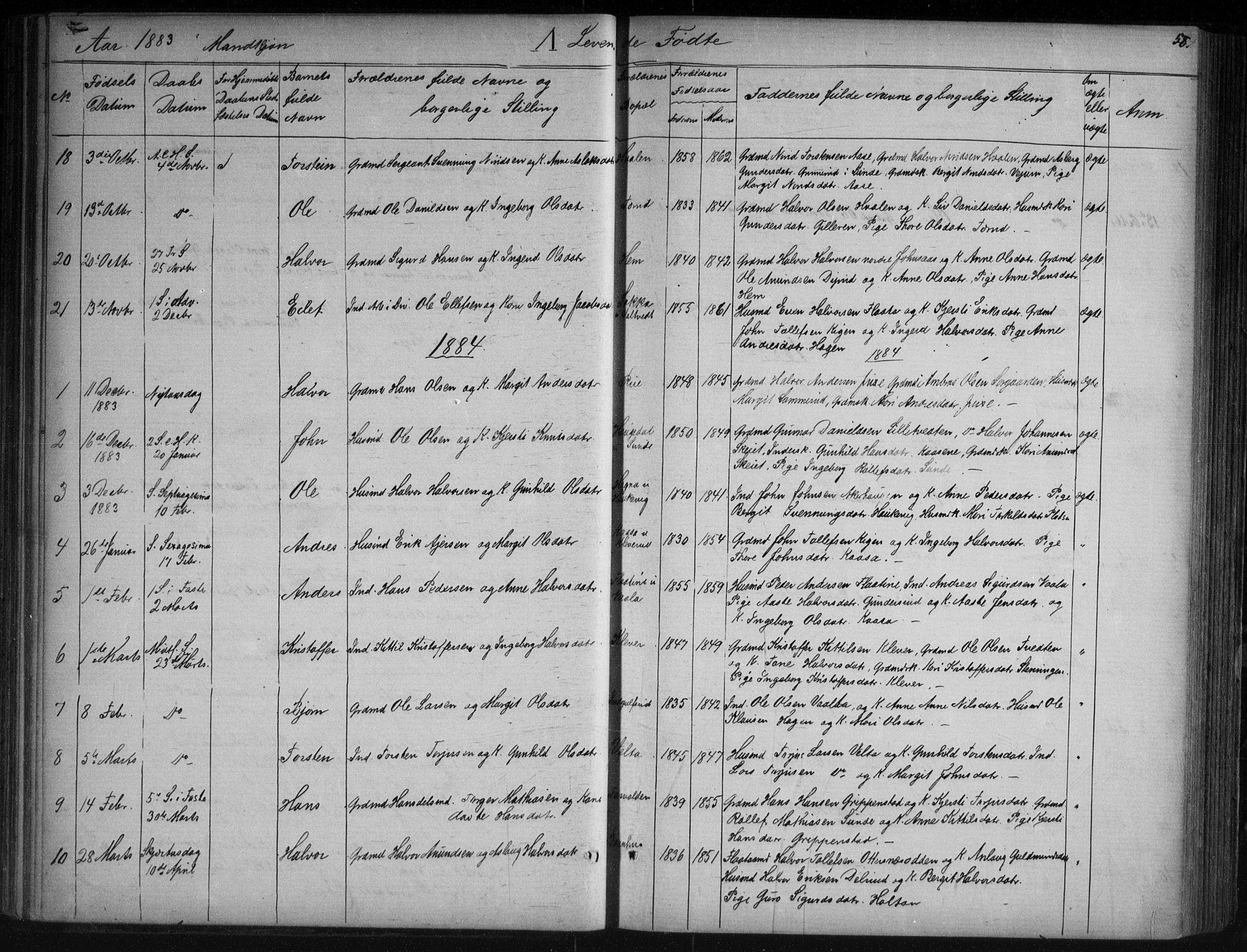 SAKO, Sauherad kirkebøker, G/Ga/L0003: Klokkerbok nr. I 3, 1866-1905, s. 58