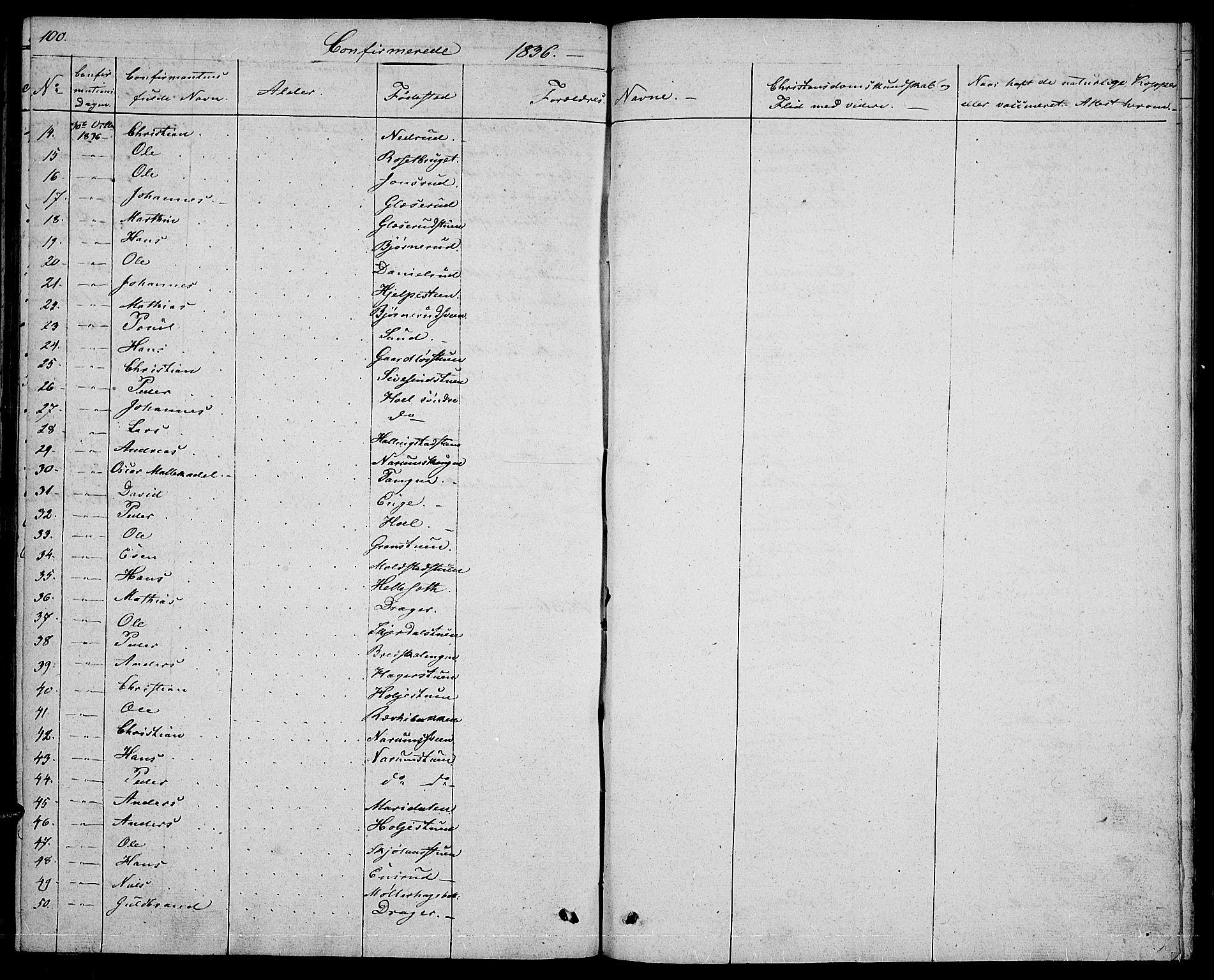 SAH, Vestre Toten prestekontor, Klokkerbok nr. 1, 1830-1836, s. 100