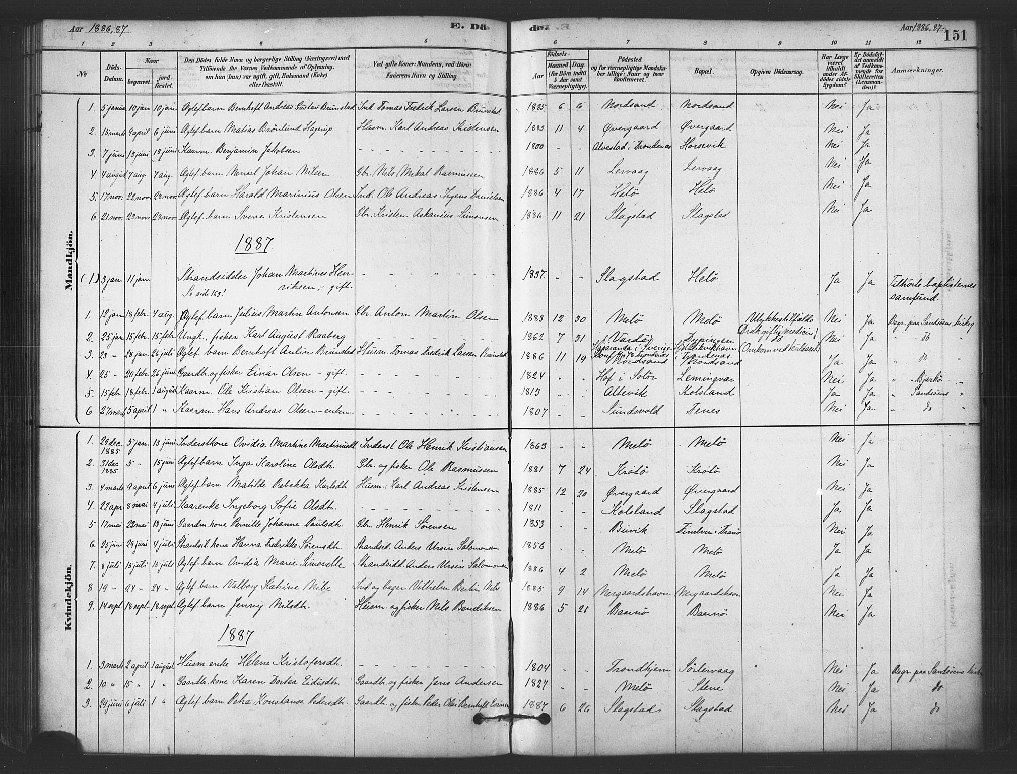 SATØ, Sand/Bjarkøy sokneprestkontor, I/Ia/Iaa/L0003kirke: Ministerialbok nr. 3, 1878-1892, s. 151