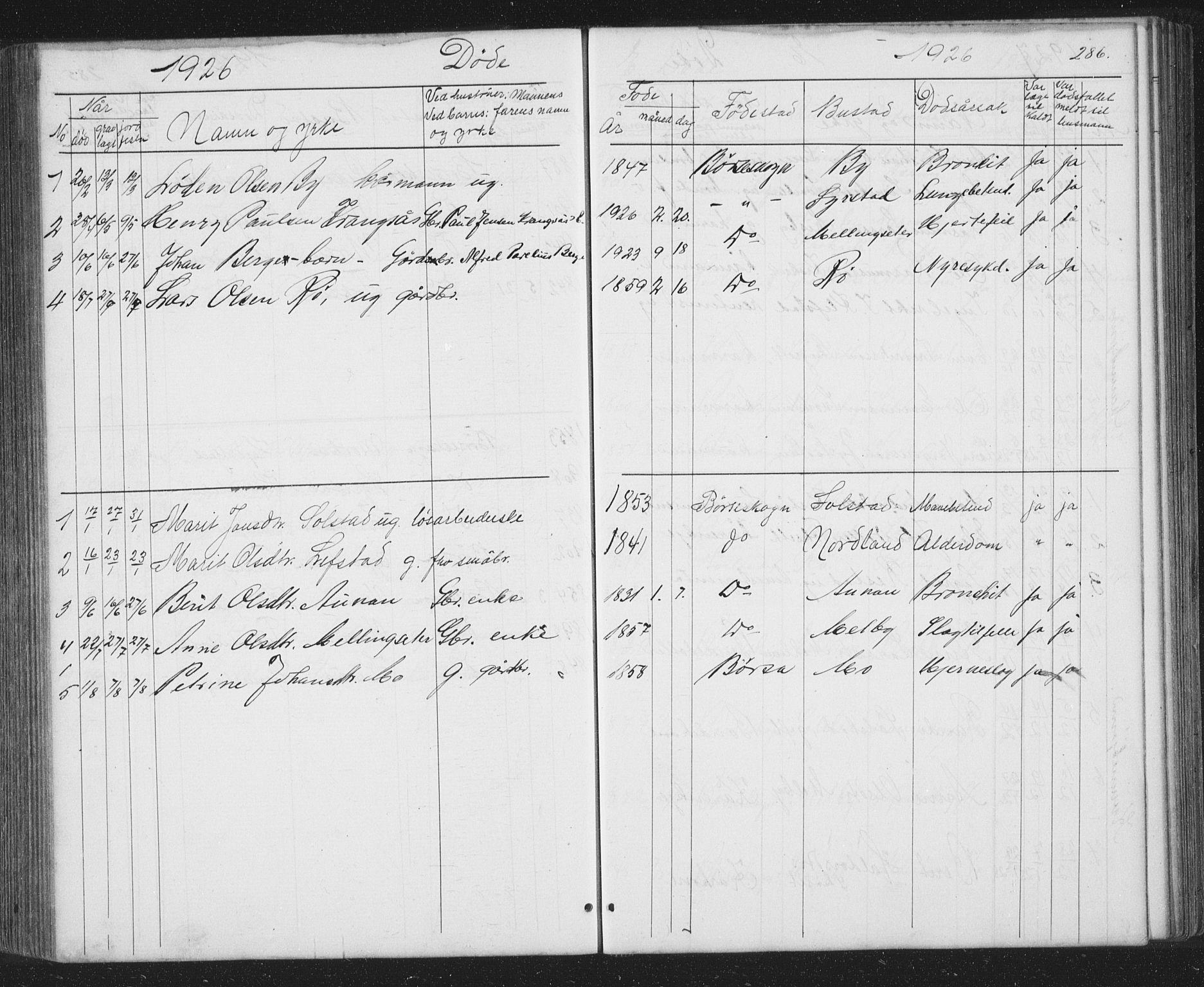 SAT, Ministerialprotokoller, klokkerbøker og fødselsregistre - Sør-Trøndelag, 667/L0798: Klokkerbok nr. 667C03, 1867-1929, s. 286