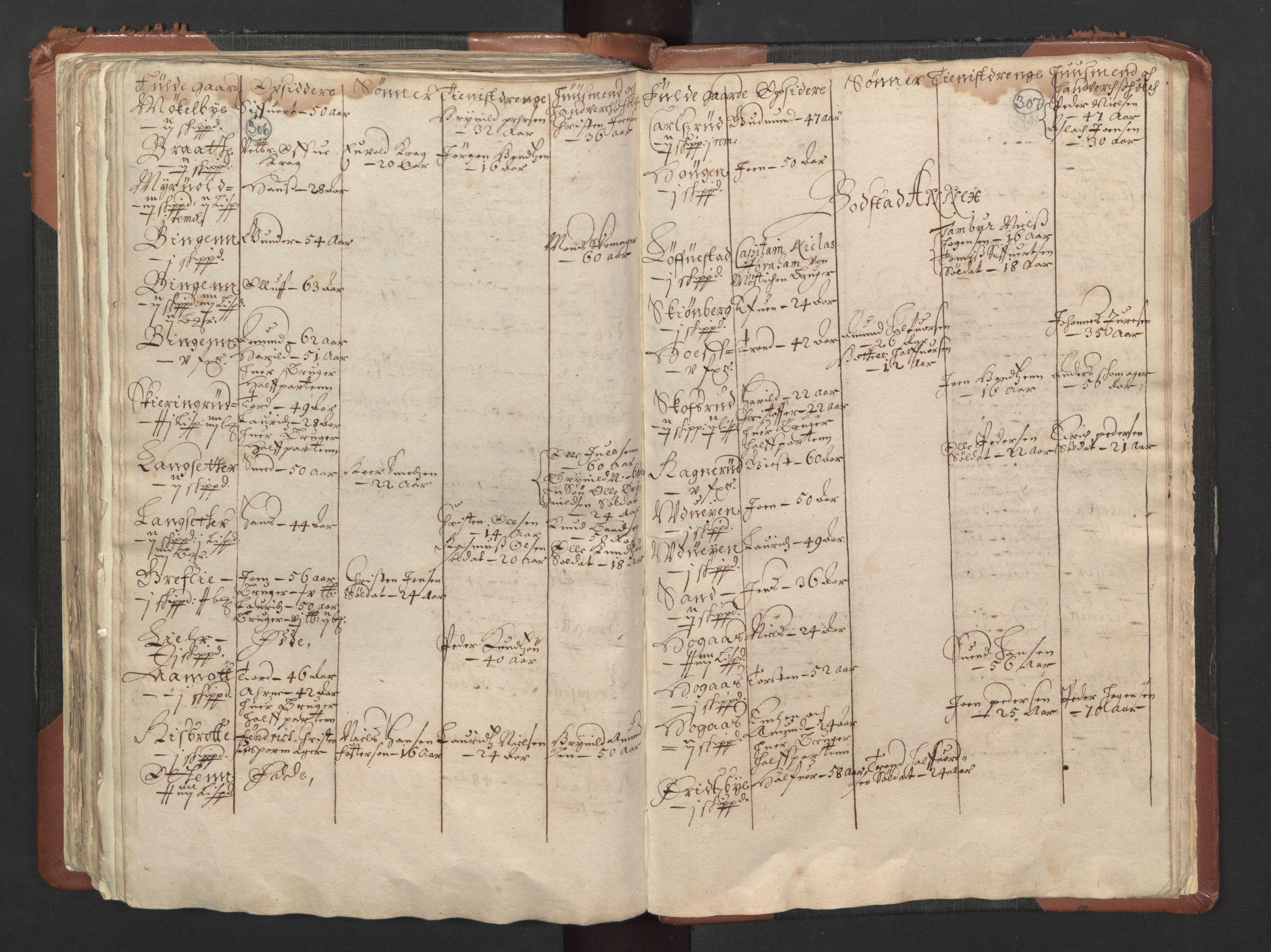 RA, Fogdenes og sorenskrivernes manntall 1664-1666, nr. 1: Fogderier (len og skipreider) i nåværende Østfold fylke, 1664, s. 306-307