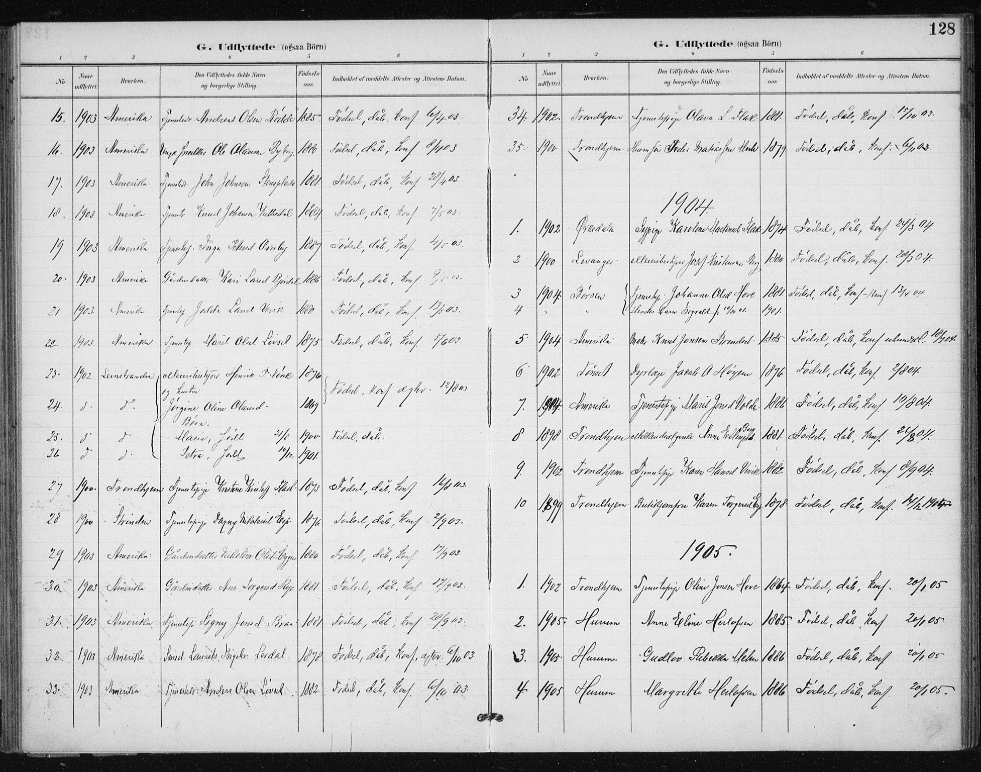 SAT, Ministerialprotokoller, klokkerbøker og fødselsregistre - Sør-Trøndelag, 612/L0380: Ministerialbok nr. 612A12, 1898-1907, s. 128