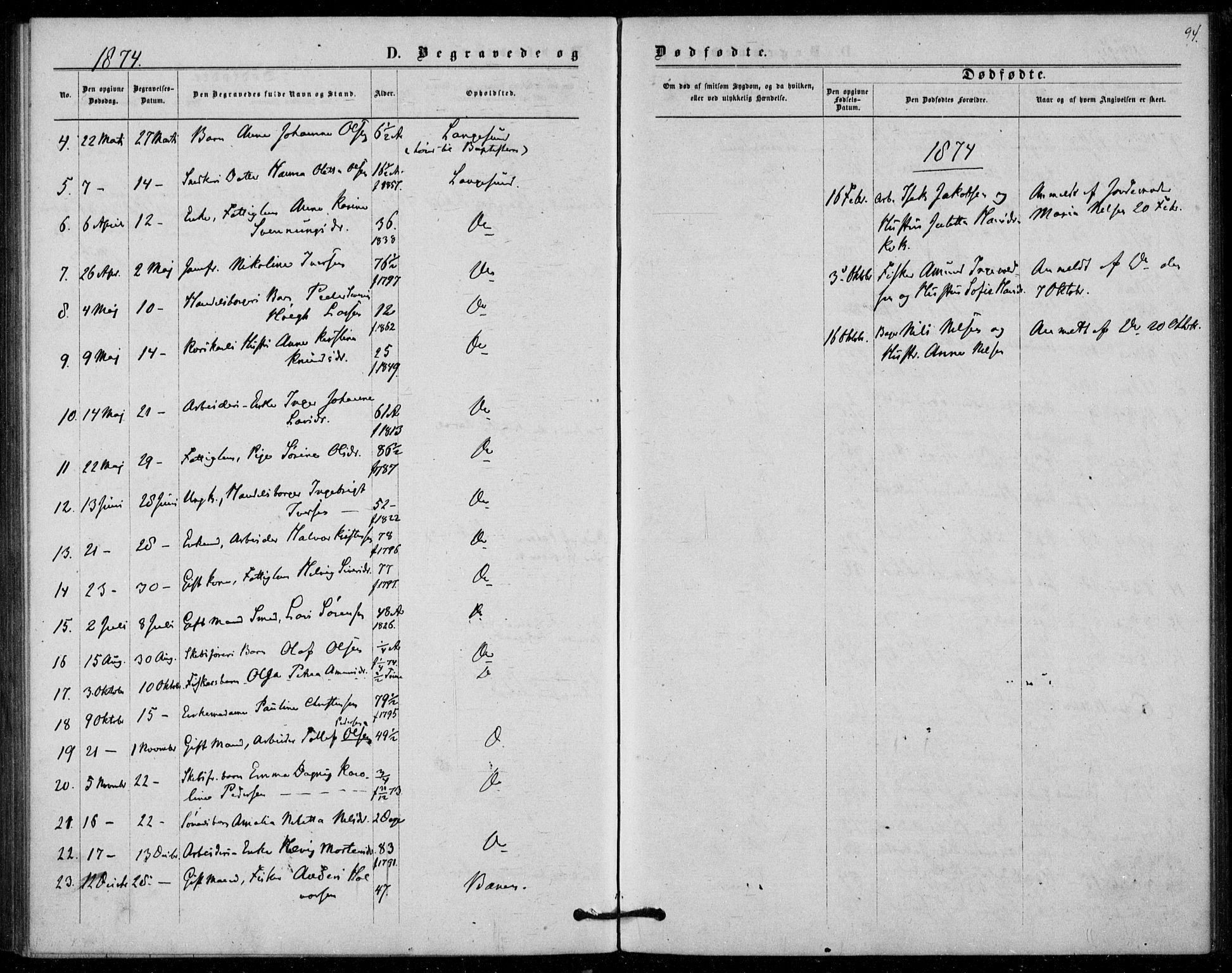 SAKO, Langesund kirkebøker, F/Fa/L0001: Ministerialbok nr. 1, 1870-1877, s. 94