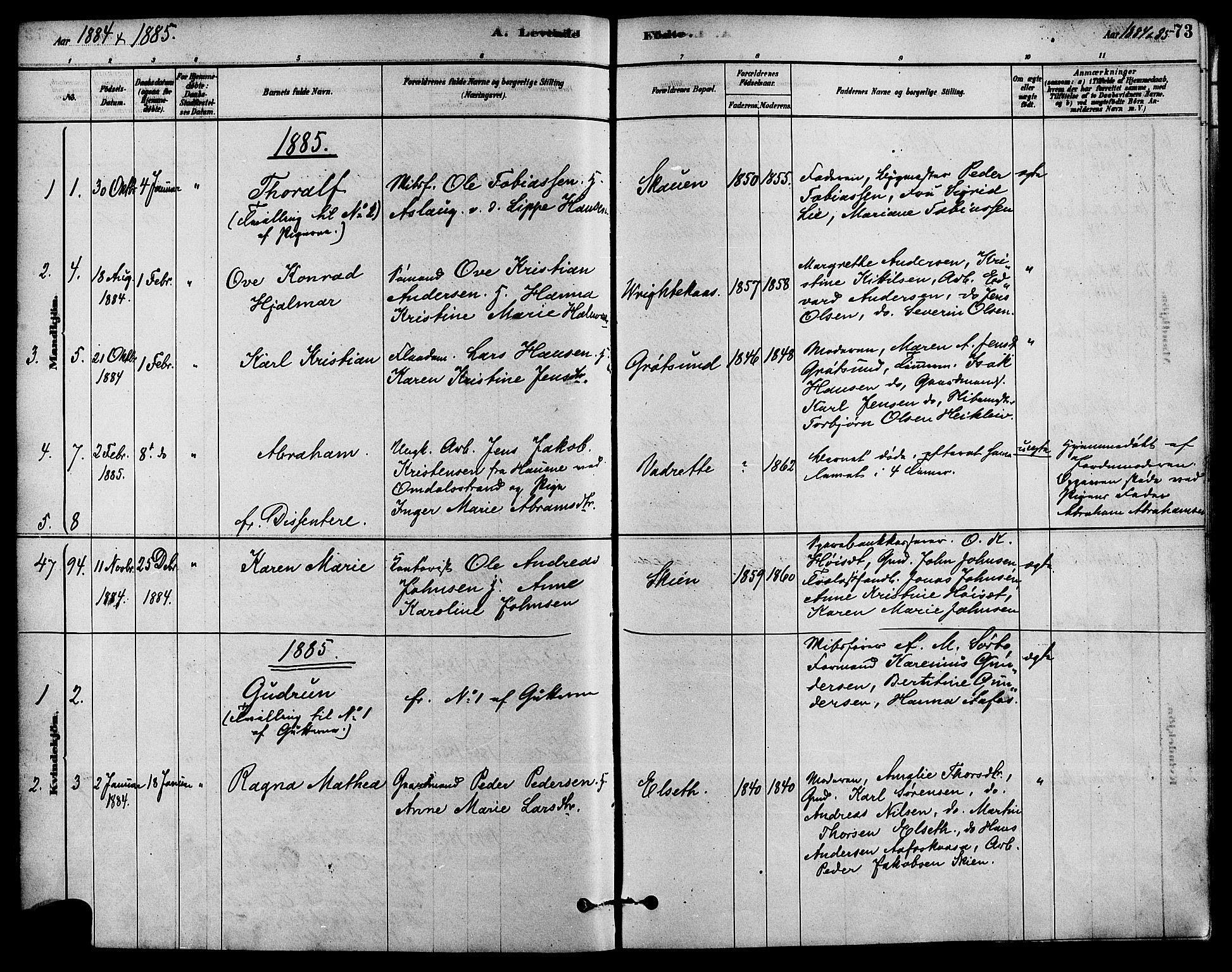 SAKO, Solum kirkebøker, F/Fa/L0009: Ministerialbok nr. I 9, 1877-1887, s. 73
