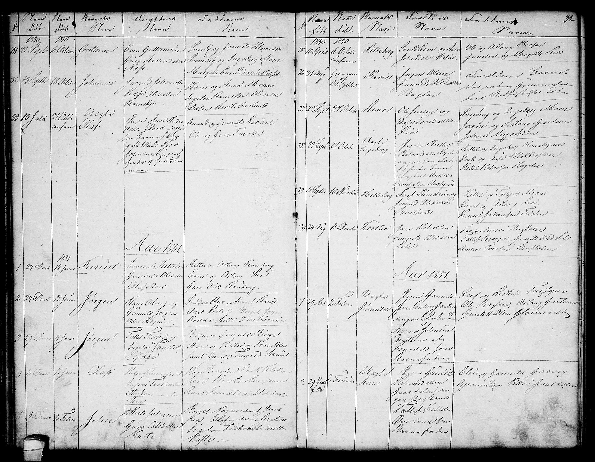 SAKO, Seljord kirkebøker, G/Ga/L0002: Klokkerbok nr. I 2, 1838-1866, s. 32