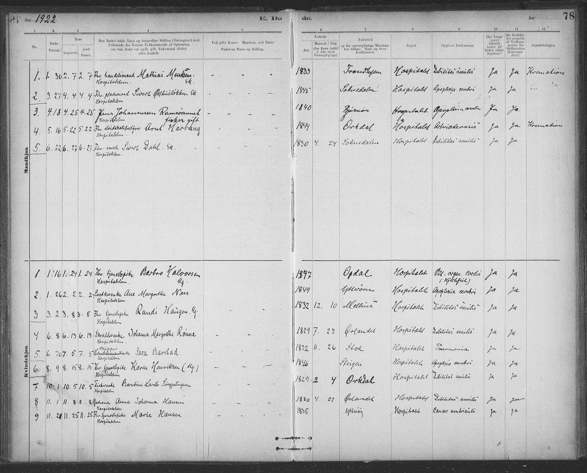 SAT, Ministerialprotokoller, klokkerbøker og fødselsregistre - Sør-Trøndelag, 623/L0470: Ministerialbok nr. 623A04, 1884-1938, s. 78
