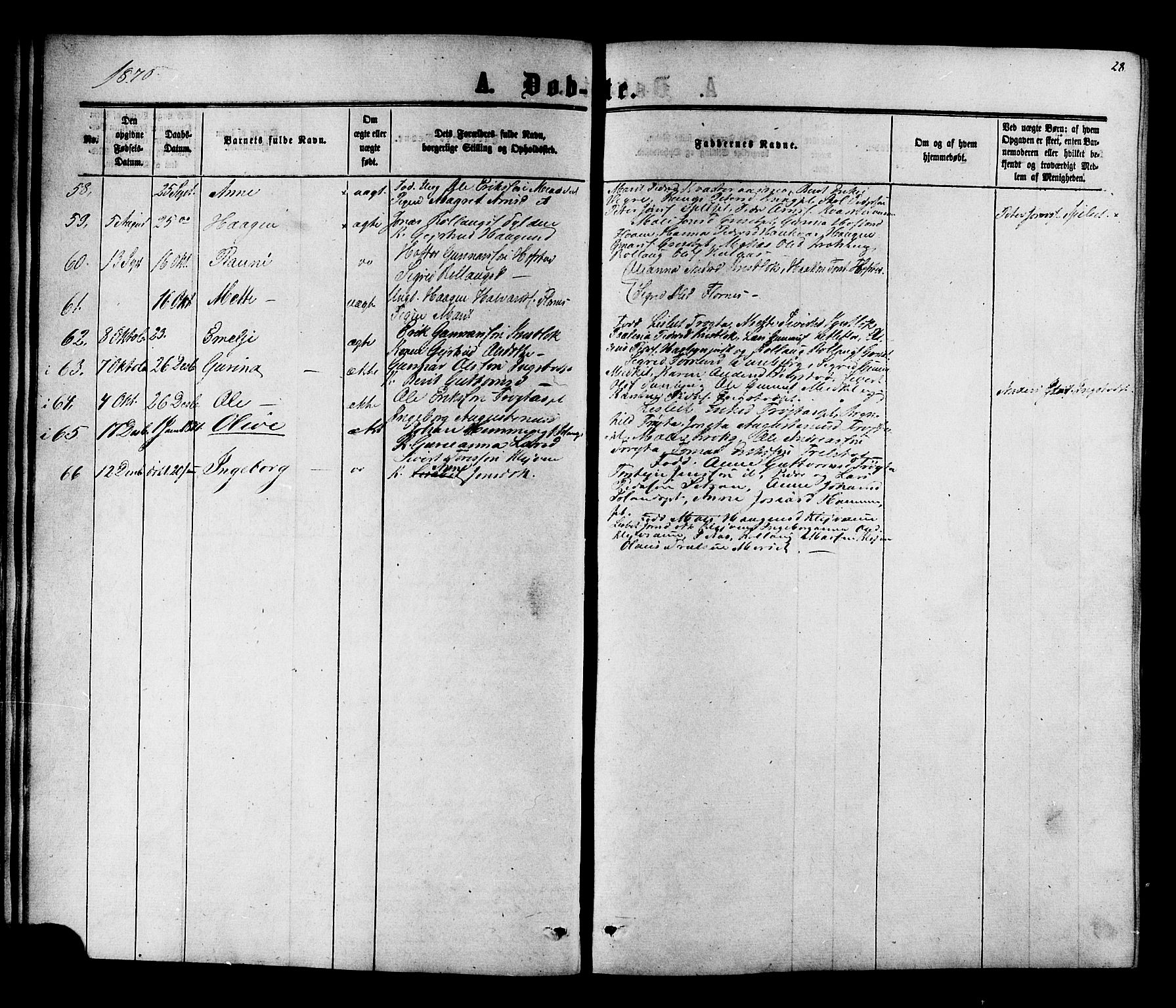 SAT, Ministerialprotokoller, klokkerbøker og fødselsregistre - Nord-Trøndelag, 703/L0038: Klokkerbok nr. 703C01, 1864-1870, s. 28