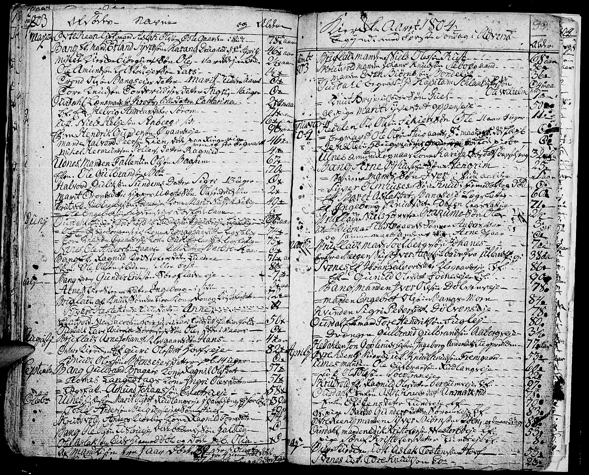 SAH, Aurdal prestekontor, Ministerialbok nr. 7, 1800-1808, s. 99