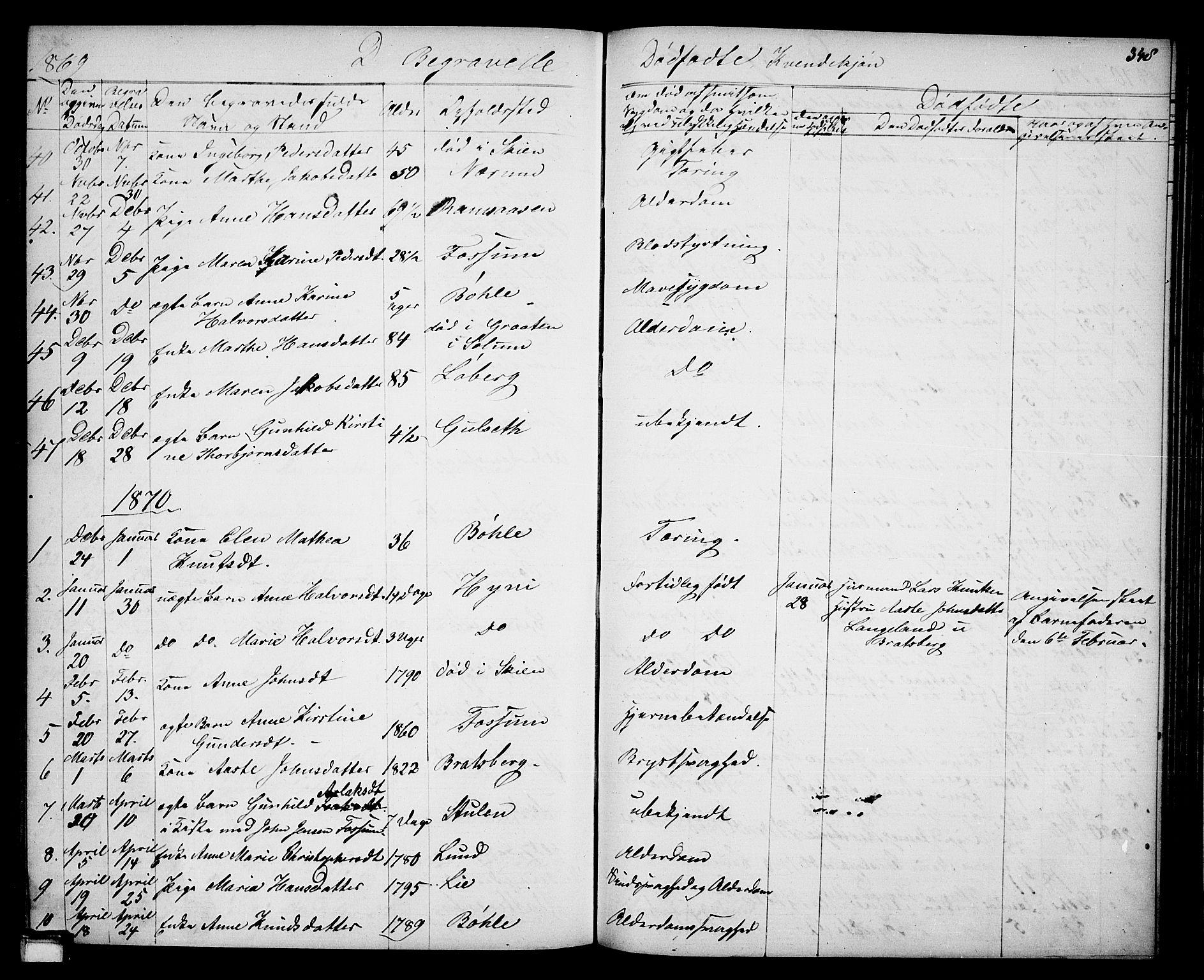 SAKO, Gjerpen kirkebøker, G/Ga/L0001: Klokkerbok nr. I 1, 1864-1882, s. 348