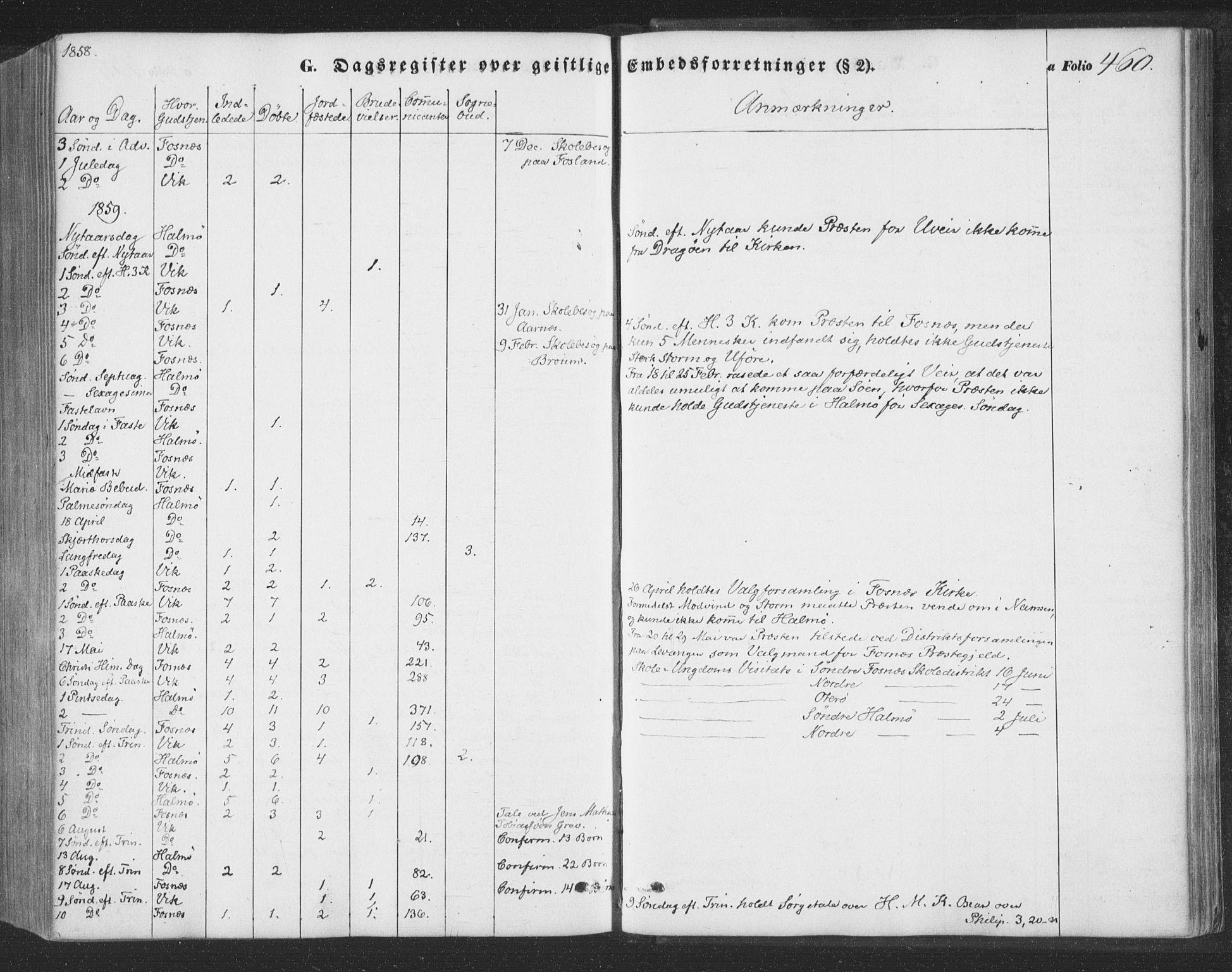 SAT, Ministerialprotokoller, klokkerbøker og fødselsregistre - Nord-Trøndelag, 773/L0615: Ministerialbok nr. 773A06, 1857-1870, s. 460