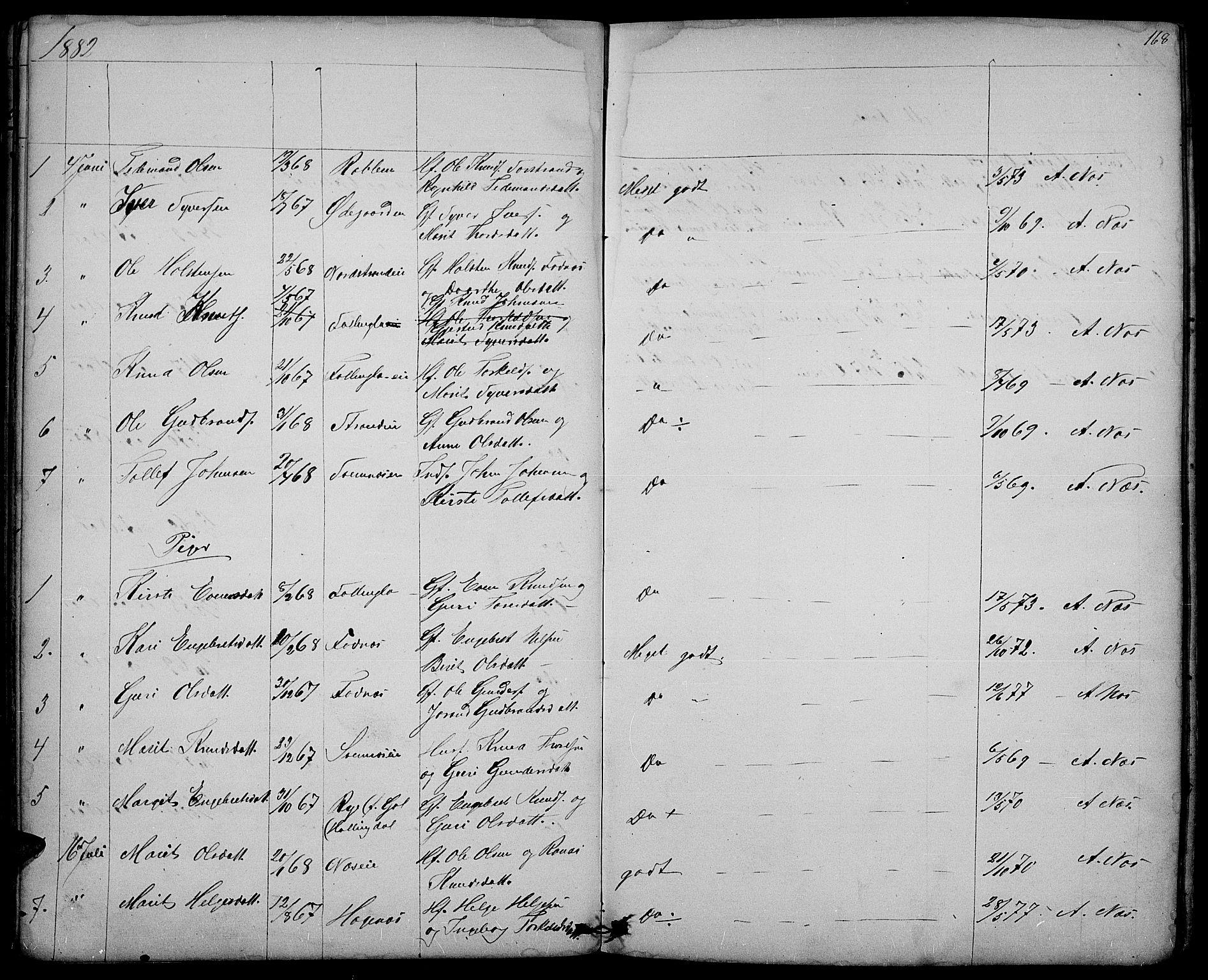 SAH, Nord-Aurdal prestekontor, Klokkerbok nr. 3, 1842-1882, s. 168
