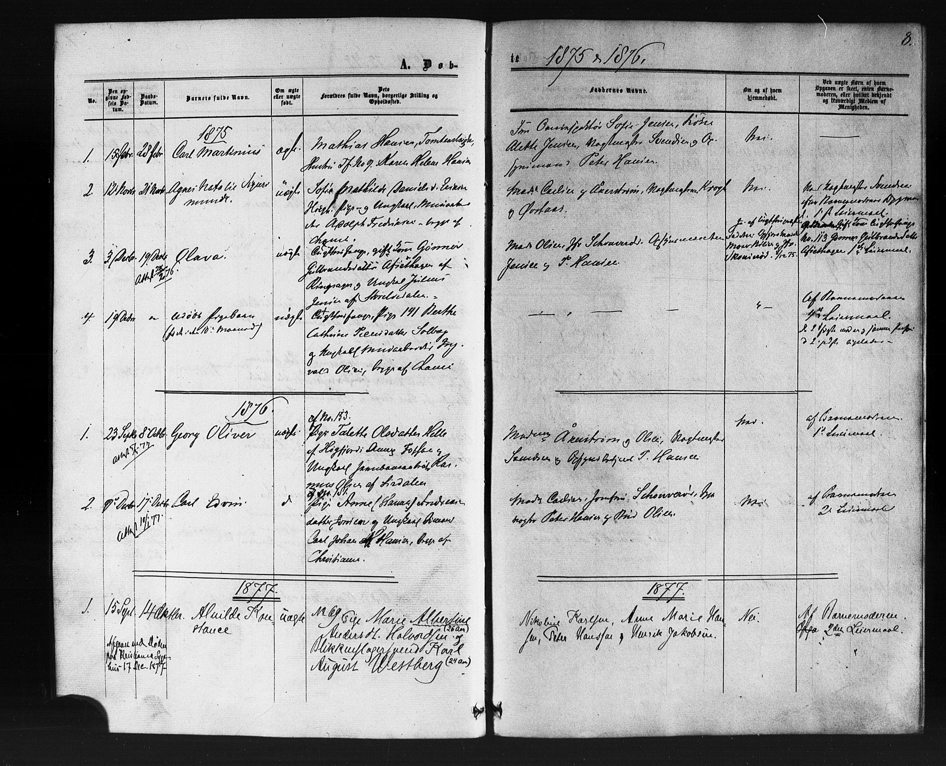 SAO, Kristiania tukthusprest Kirkebøker, F/Fa/L0004: Ministerialbok nr. 4, 1865-1879, s. 8
