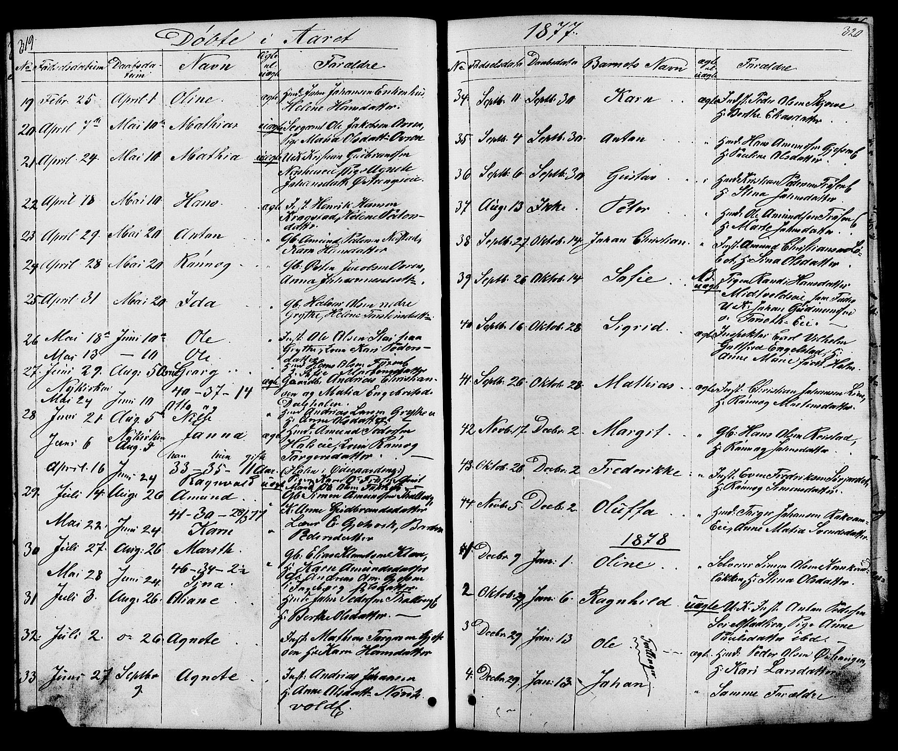 SAH, Østre Gausdal prestekontor, Klokkerbok nr. 1, 1863-1893, s. 319-320