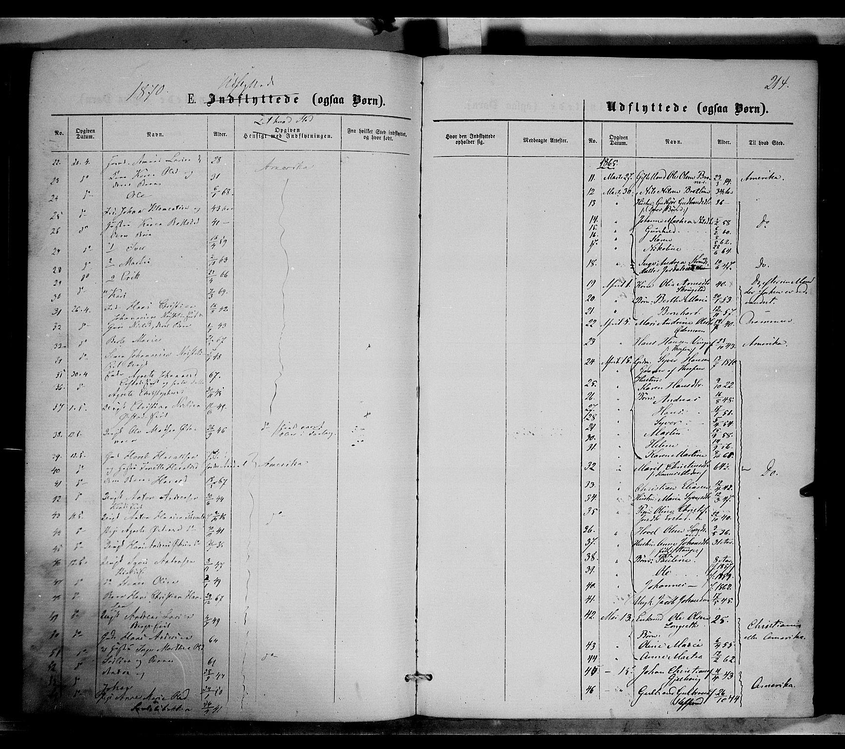 SAH, Nordre Land prestekontor, Ministerialbok nr. 1, 1860-1871, s. 214