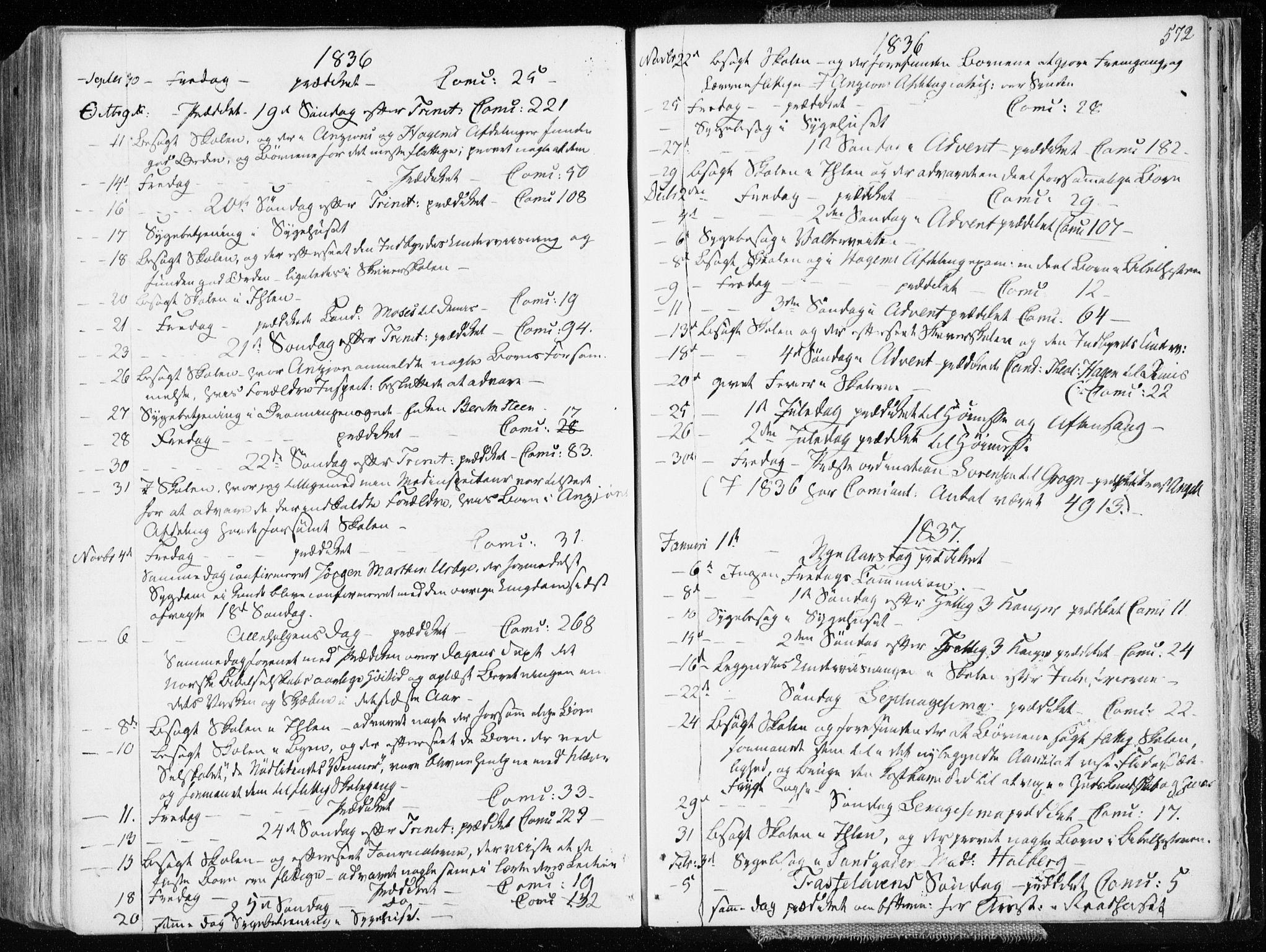 SAT, Ministerialprotokoller, klokkerbøker og fødselsregistre - Sør-Trøndelag, 601/L0047: Ministerialbok nr. 601A15, 1831-1839, s. 572