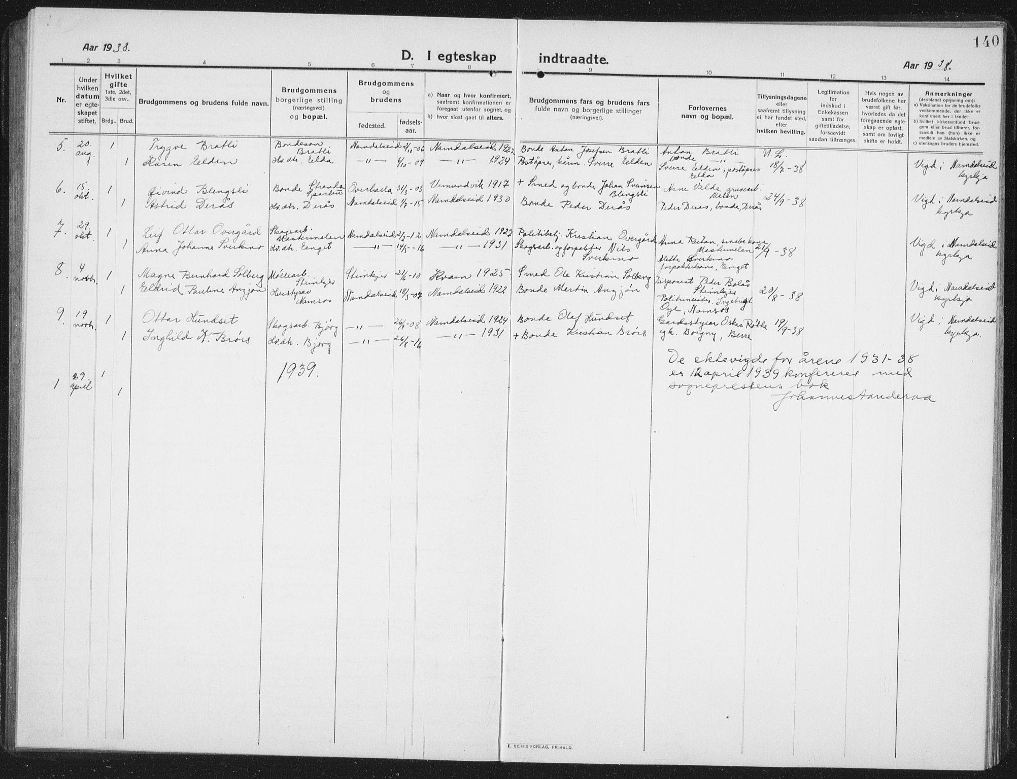 SAT, Ministerialprotokoller, klokkerbøker og fødselsregistre - Nord-Trøndelag, 742/L0413: Klokkerbok nr. 742C04, 1911-1938, s. 140