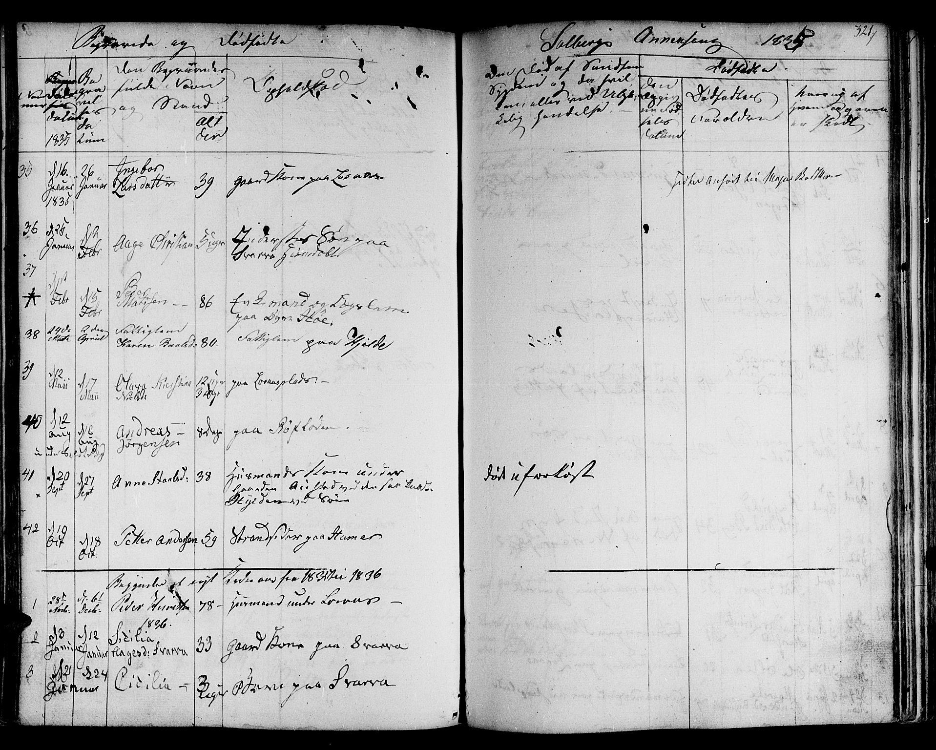SAT, Ministerialprotokoller, klokkerbøker og fødselsregistre - Nord-Trøndelag, 730/L0277: Ministerialbok nr. 730A06 /2, 1831-1839, s. 321