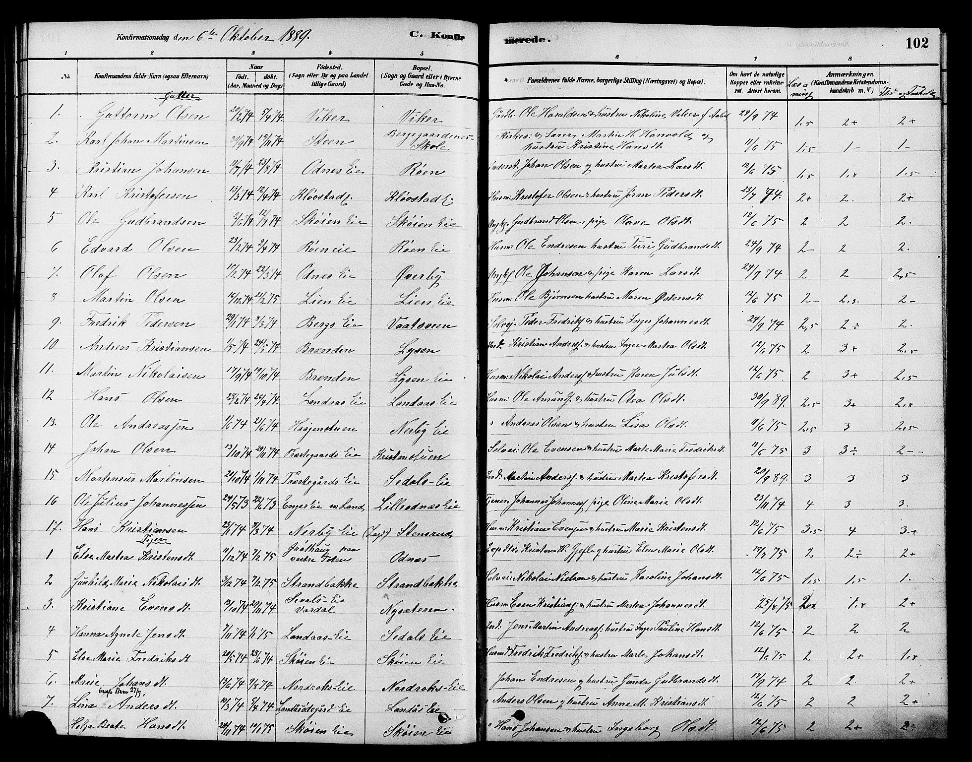 SAH, Søndre Land prestekontor, K/L0002: Ministerialbok nr. 2, 1878-1894, s. 102