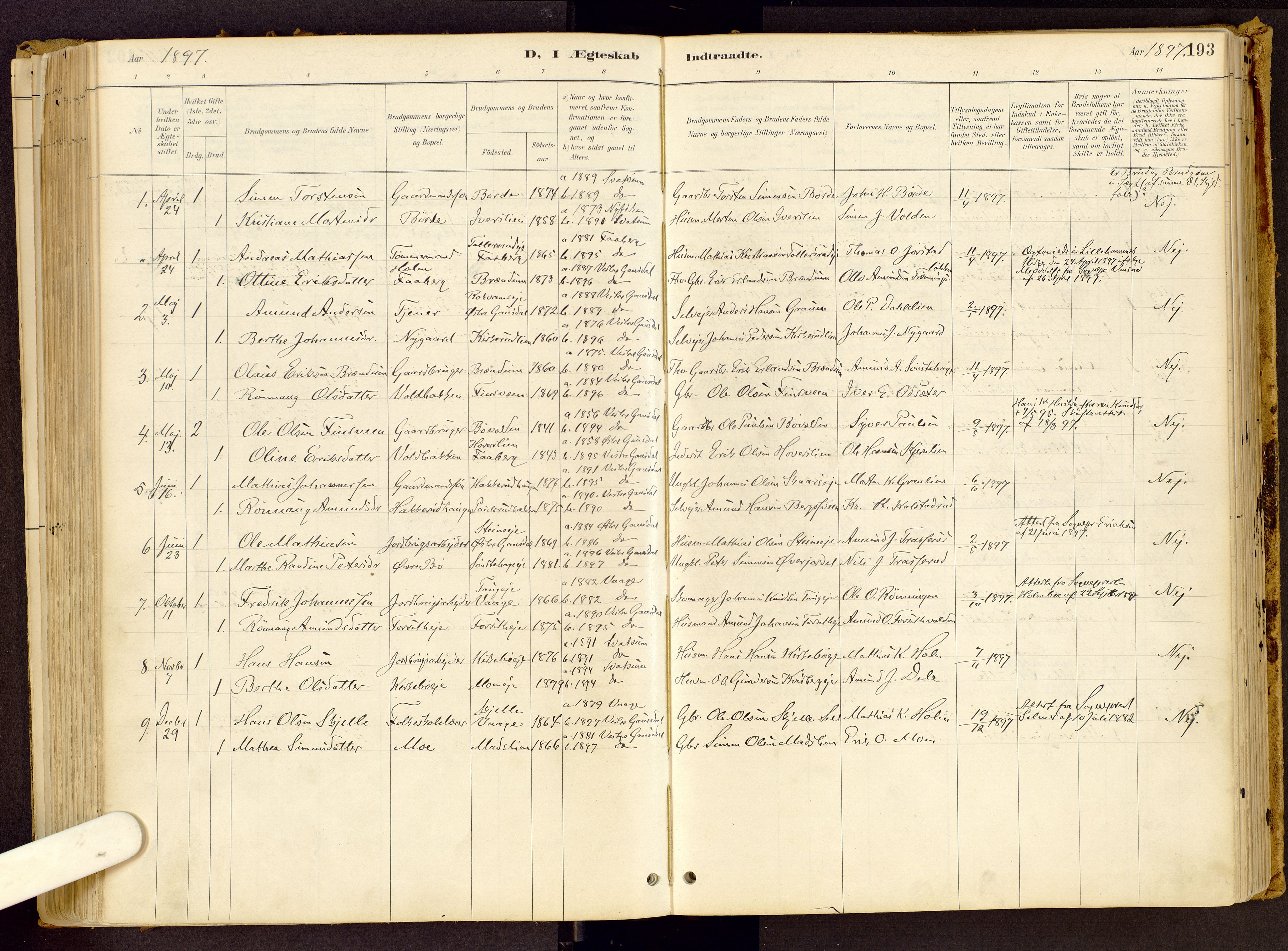 SAH, Vestre Gausdal prestekontor, Ministerialbok nr. 1, 1887-1914, s. 193
