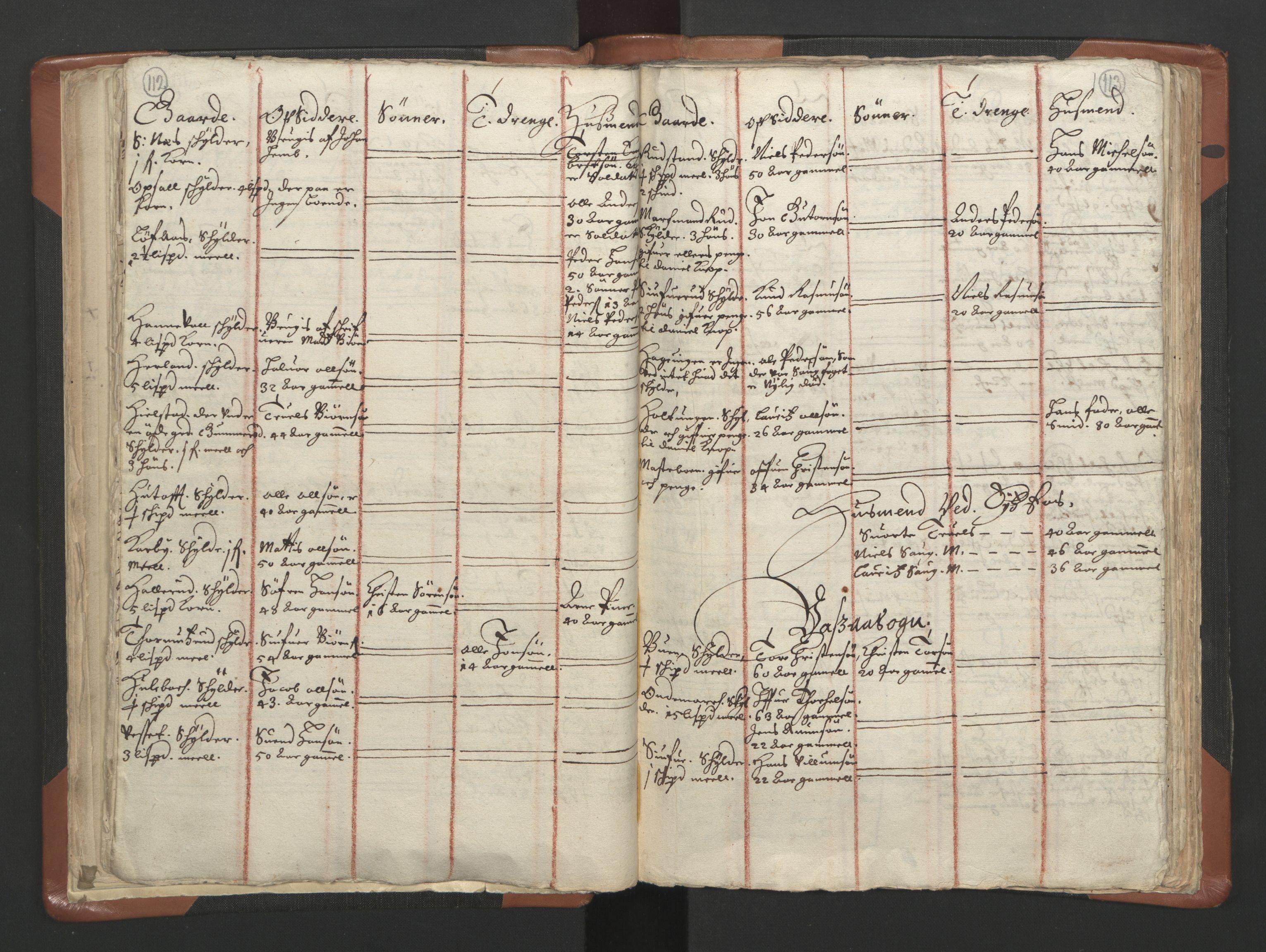 RA, Sogneprestenes manntall 1664-1666, nr. 10: Tønsberg prosti, 1664-1666, s. 112-113