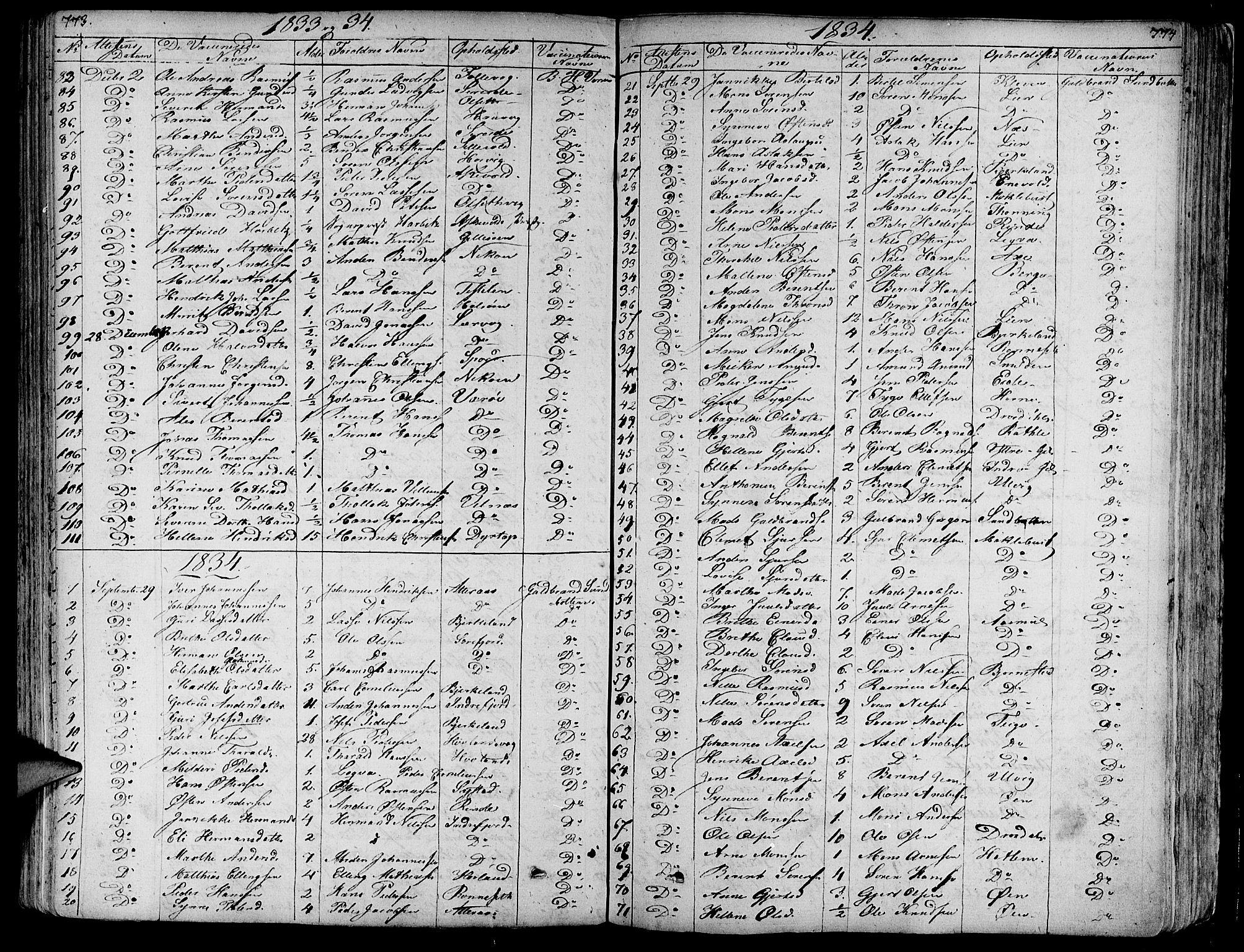 SAB, Askvoll Sokneprestembete, Ministerialbok nr. A 10, 1821-1844, s. 773-774