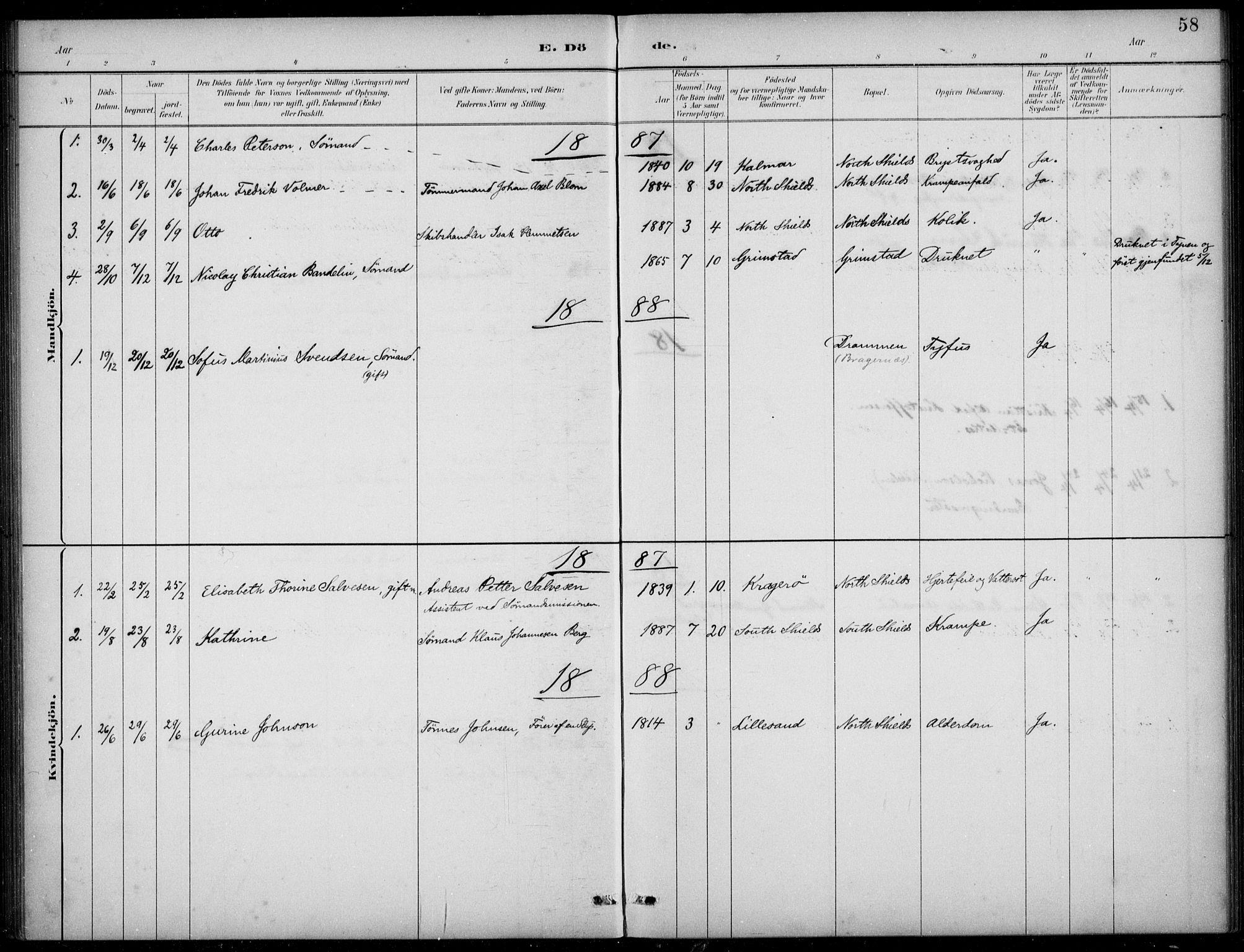 SAB, Den Norske Sjømannsmisjon i utlandet*, Ministerialbok nr. A 2, 1883-1936, s. 58