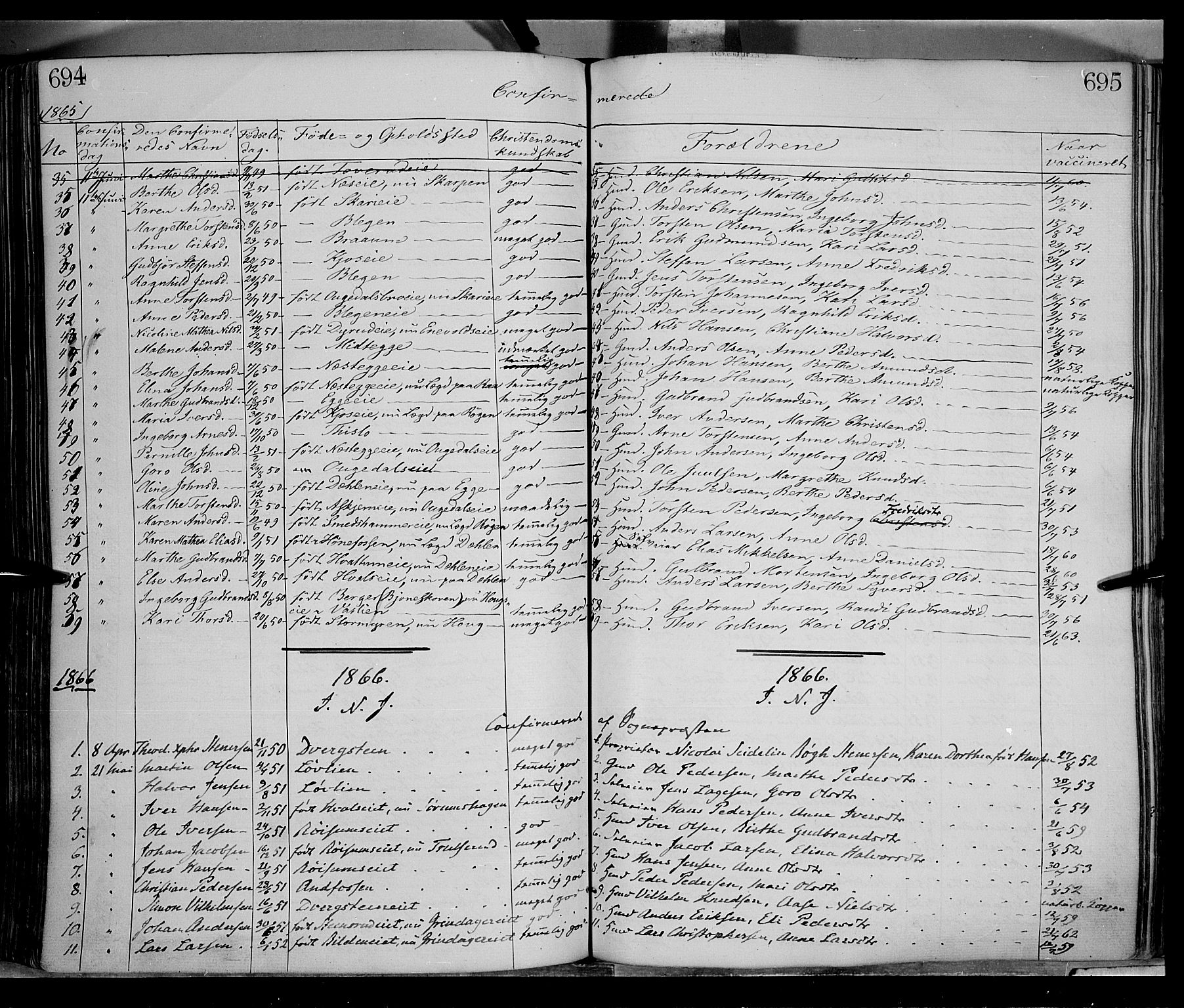 SAH, Gran prestekontor, Ministerialbok nr. 12, 1856-1874, s. 694-695