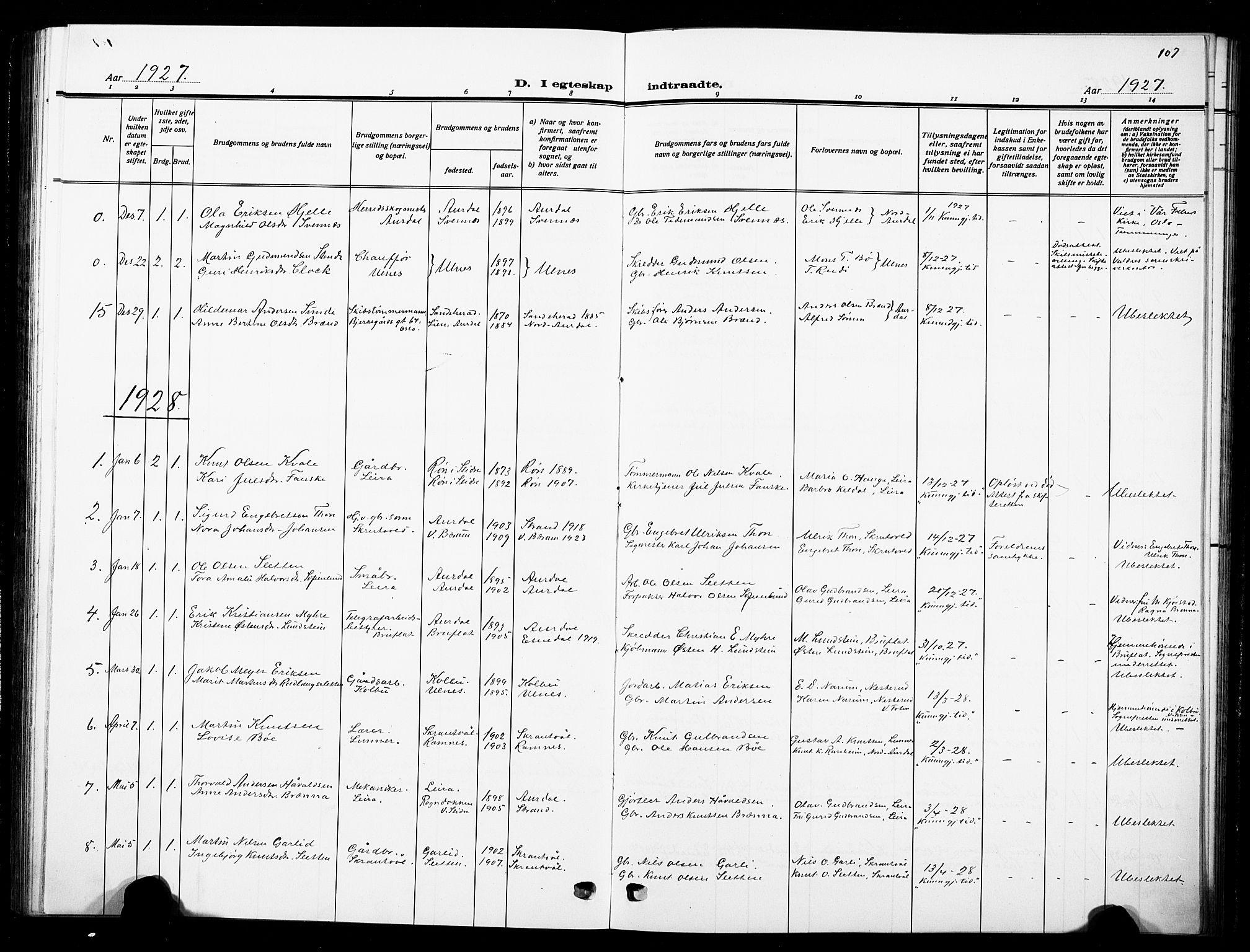 SAH, Nord-Aurdal prestekontor, Klokkerbok nr. 16, 1920-1932, s. 107