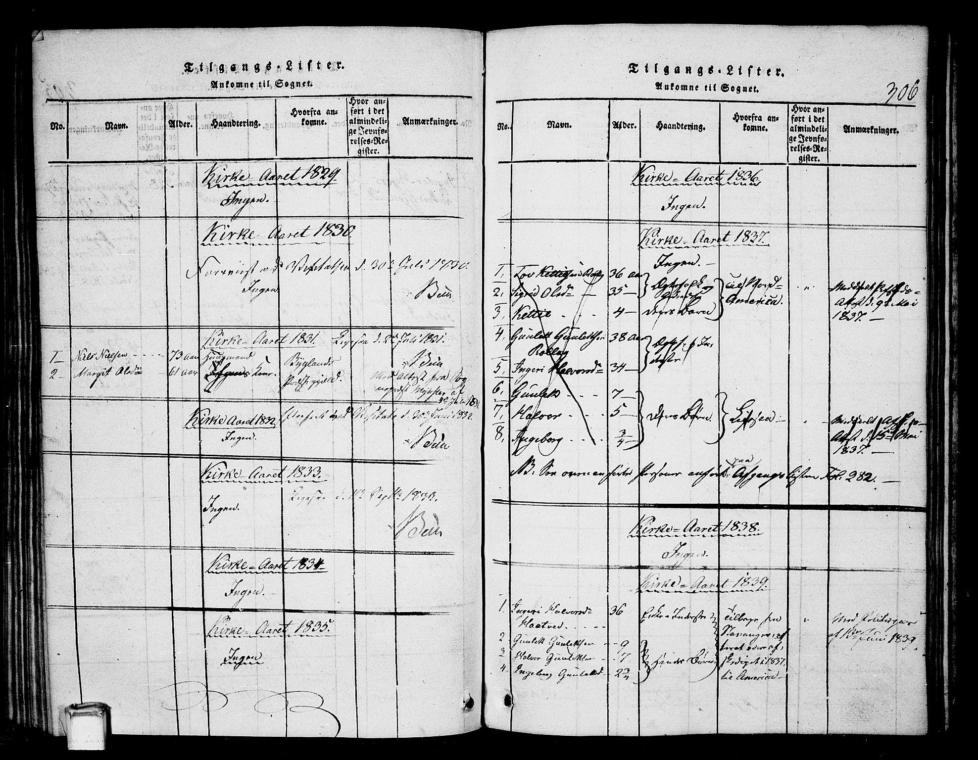 SAKO, Tinn kirkebøker, G/Gb/L0001: Klokkerbok nr. II 1 /1, 1815-1850, s. 306