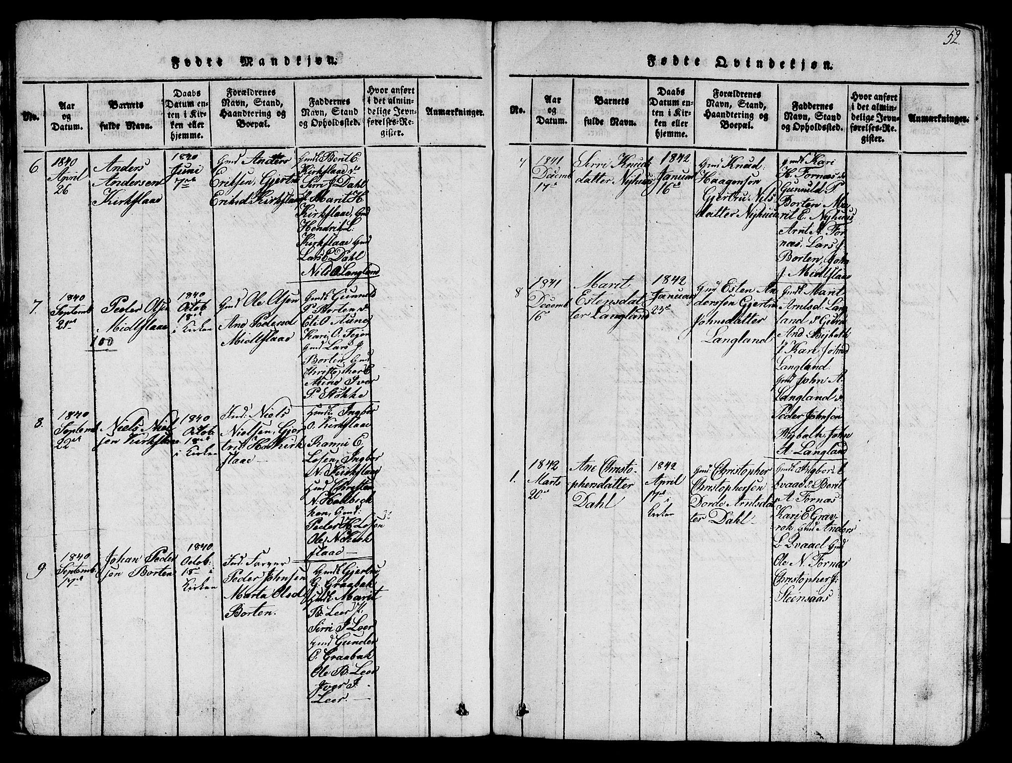 SAT, Ministerialprotokoller, klokkerbøker og fødselsregistre - Sør-Trøndelag, 693/L1121: Klokkerbok nr. 693C02, 1816-1869, s. 52