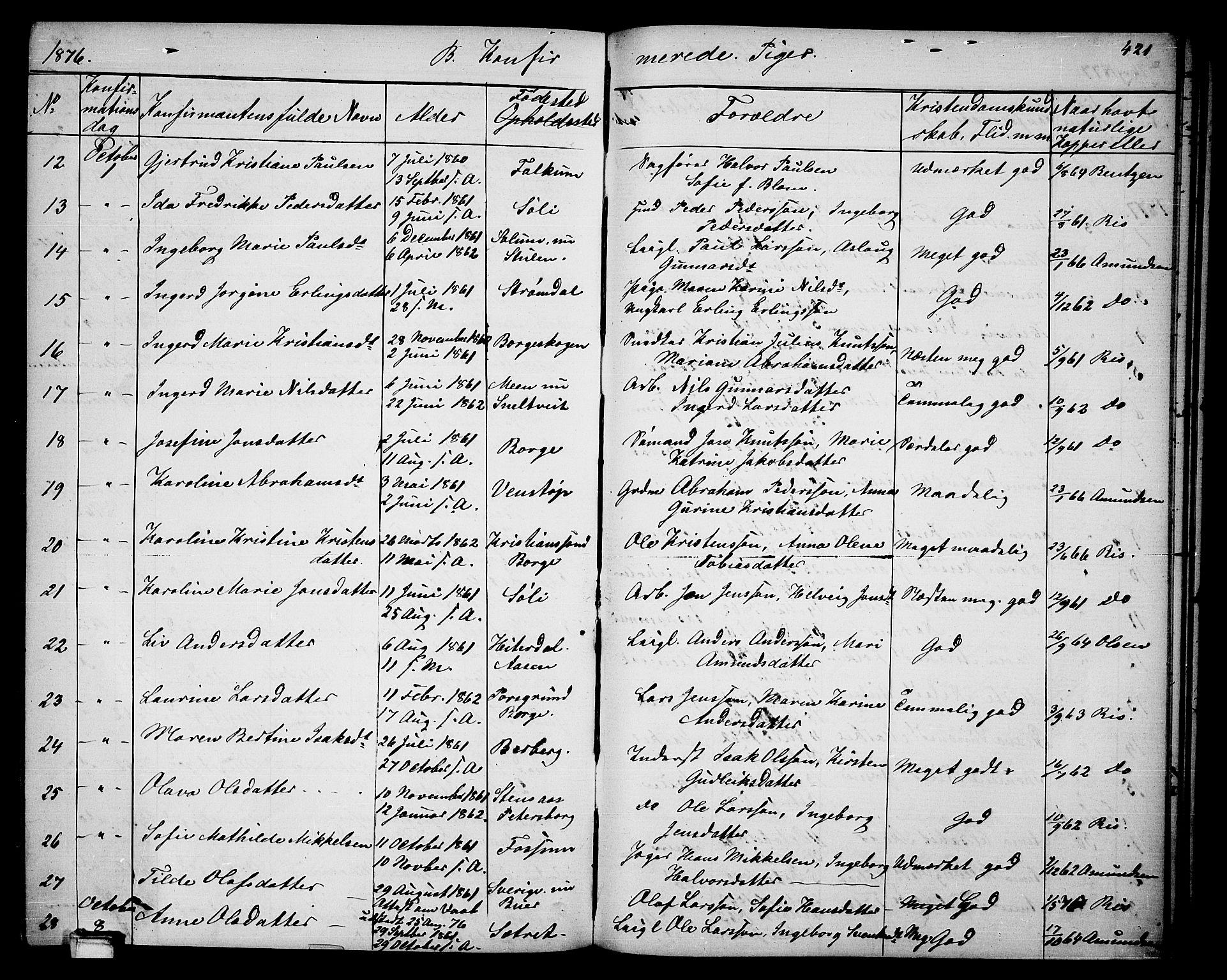 SAKO, Gjerpen kirkebøker, G/Ga/L0001: Klokkerbok nr. I 1, 1864-1882, s. 421