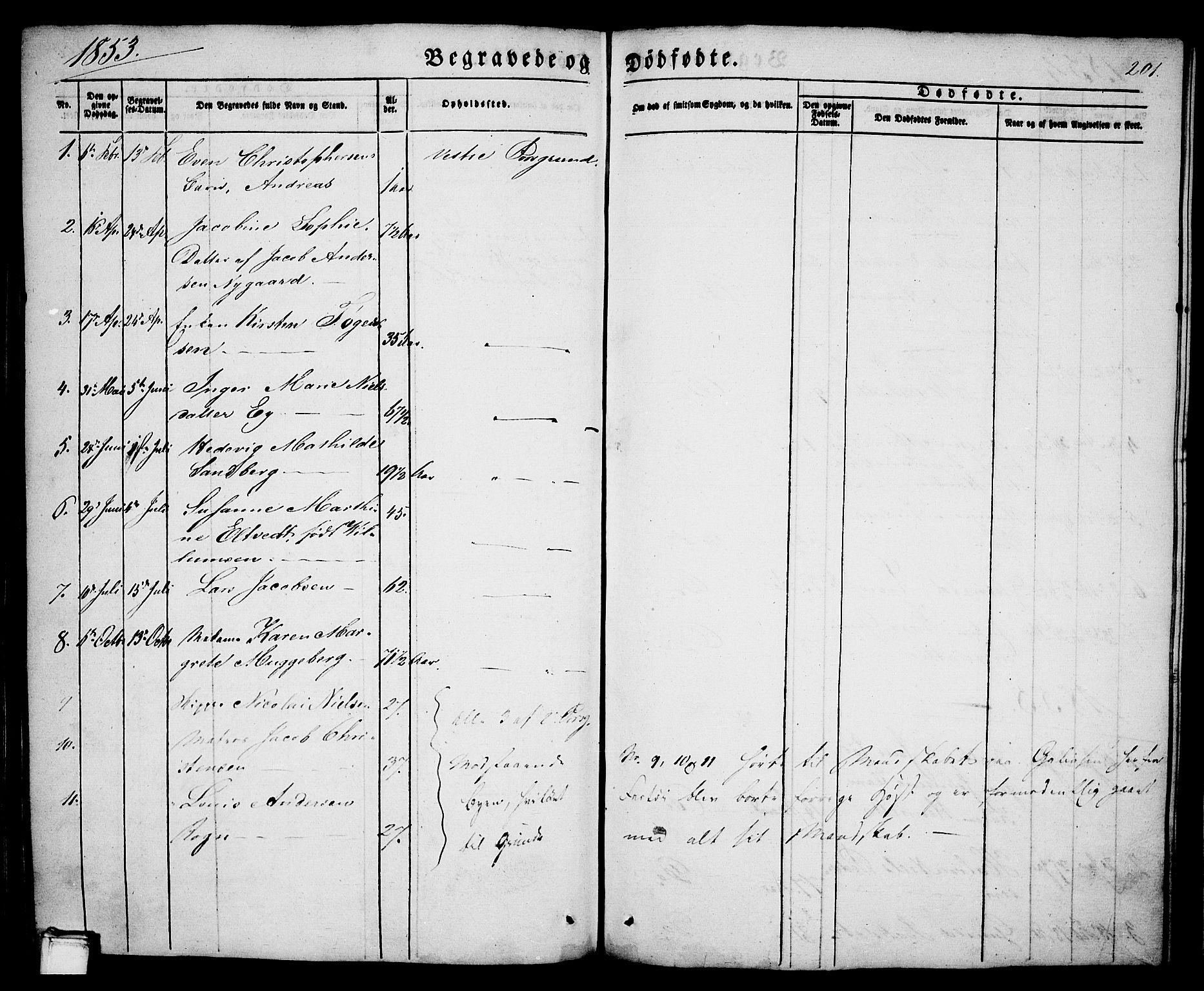 SAKO, Porsgrunn kirkebøker , G/Ga/L0002: Klokkerbok nr. I 2, 1847-1877, s. 201
