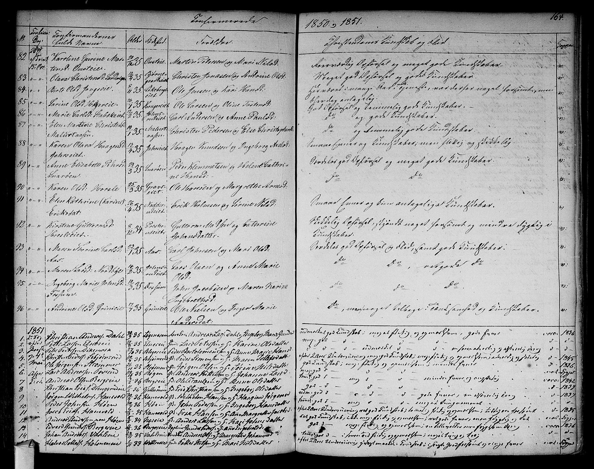 SAO, Asker prestekontor Kirkebøker, F/Fa/L0009: Ministerialbok nr. I 9, 1825-1878, s. 164
