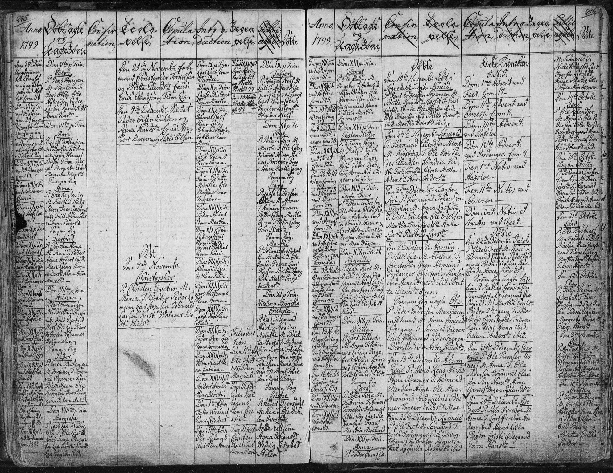 SAB, Hafslo Sokneprestembete, Ministerialbok nr. A 2, 1755-1806, s. 245-246