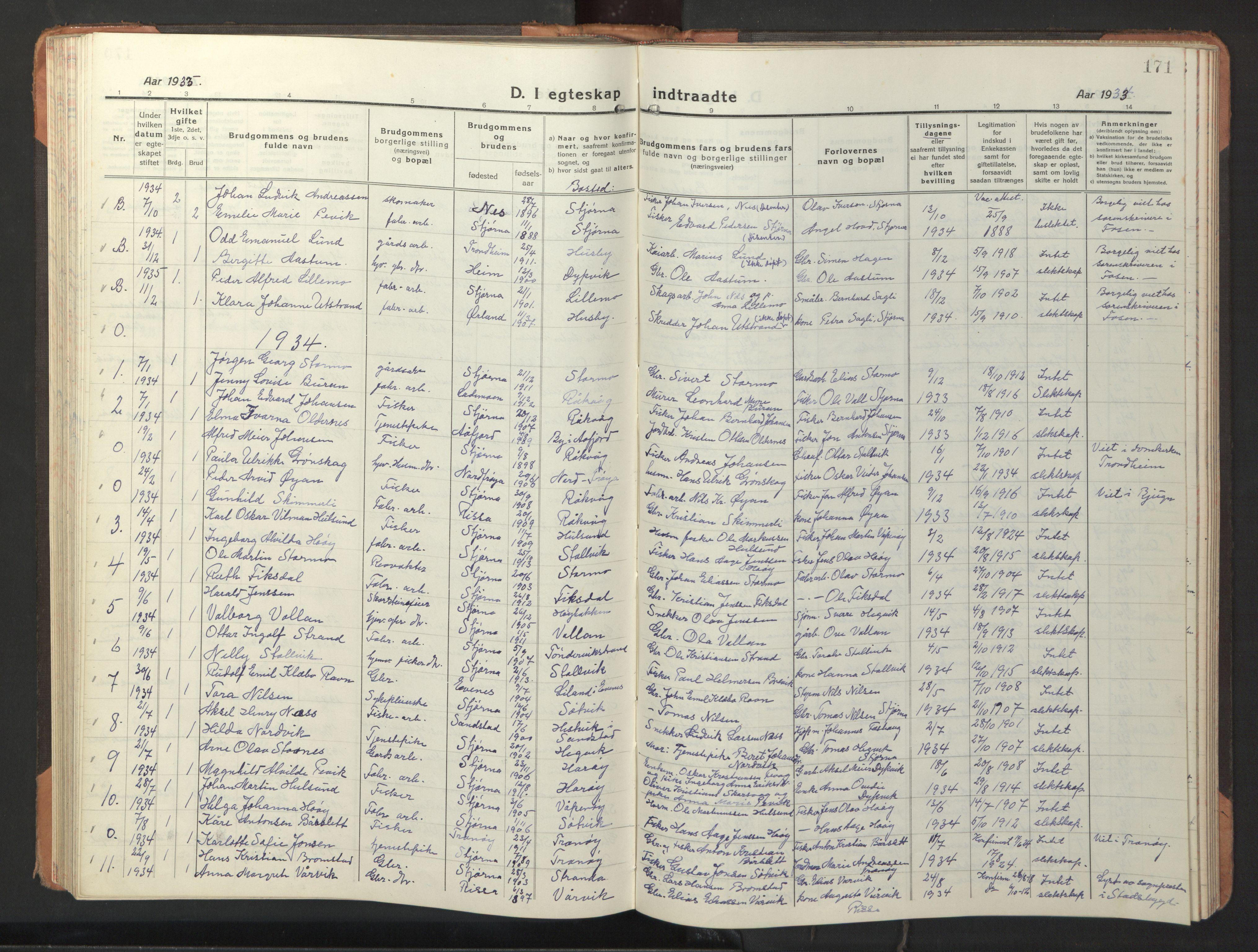 SAT, Ministerialprotokoller, klokkerbøker og fødselsregistre - Sør-Trøndelag, 653/L0658: Klokkerbok nr. 653C02, 1919-1947, s. 171