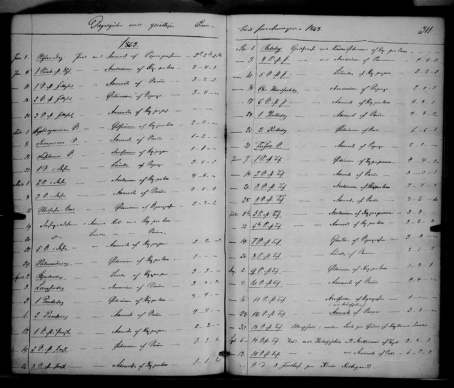 SAH, Nordre Land prestekontor, Ministerialbok nr. 1, 1860-1871, s. 311