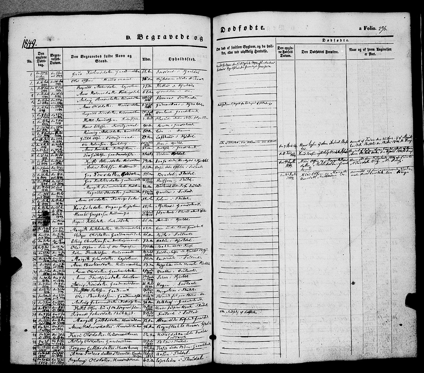 SAKO, Hjartdal kirkebøker, F/Fa/L0008: Ministerialbok nr. I 8, 1844-1859, s. 296