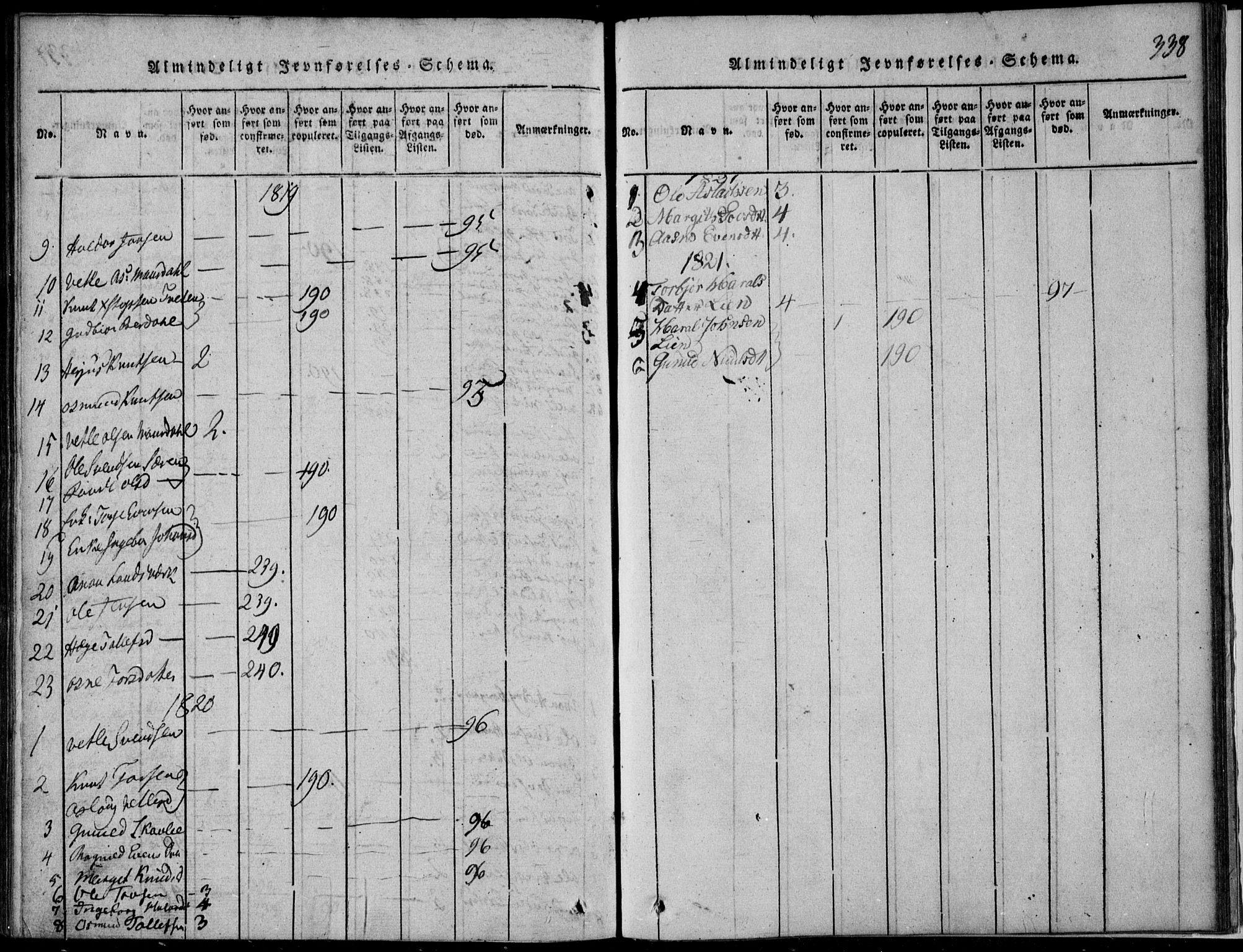 SAKO, Vinje kirkebøker, F/Fb/L0001: Ministerialbok nr. II 1, 1814-1843, s. 338