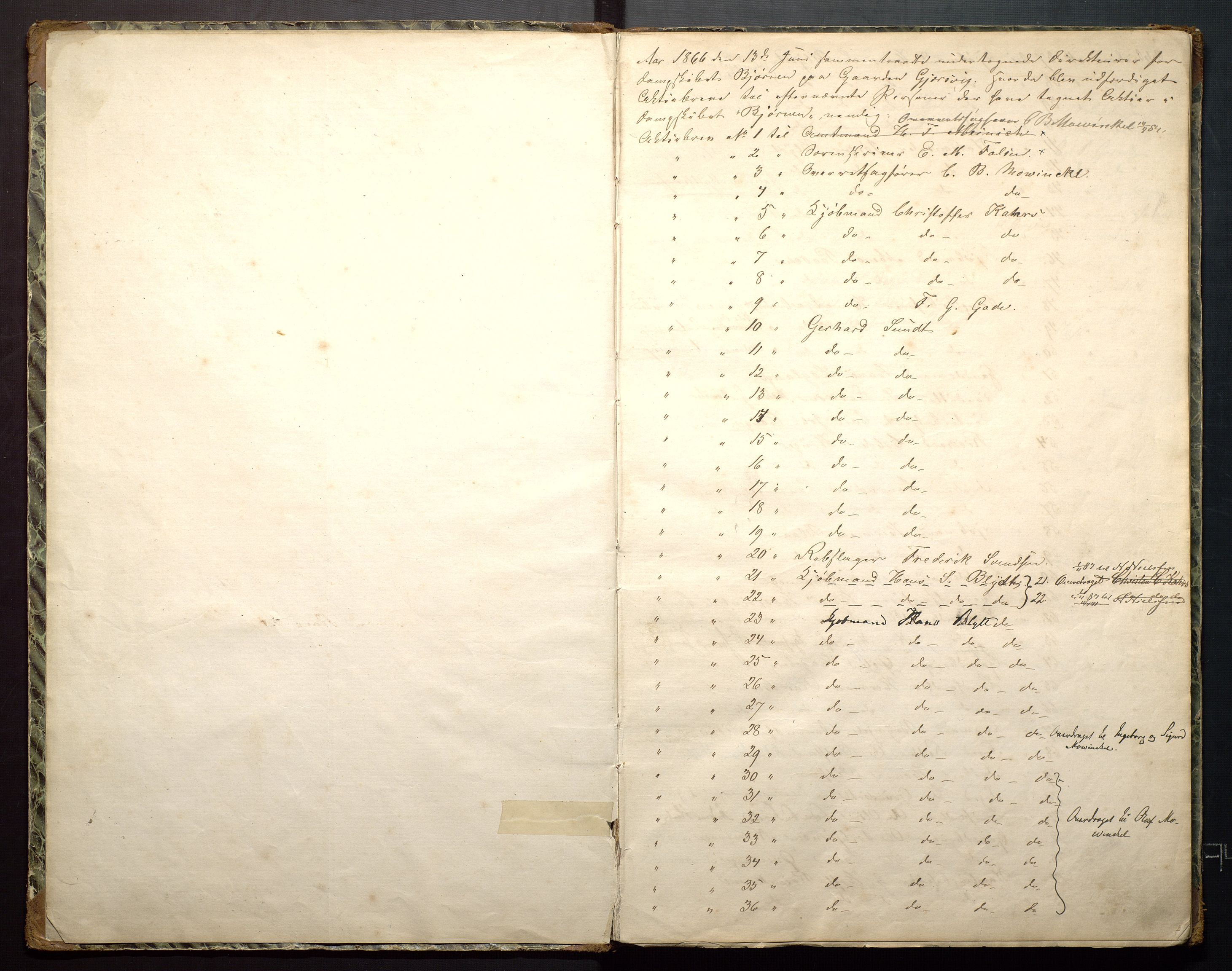 IKAH, Dampskipet DS Bjørnen, A/Aa/L0001: Styreprotokoll for DS Bjørnen, 1866-1891, s. 1