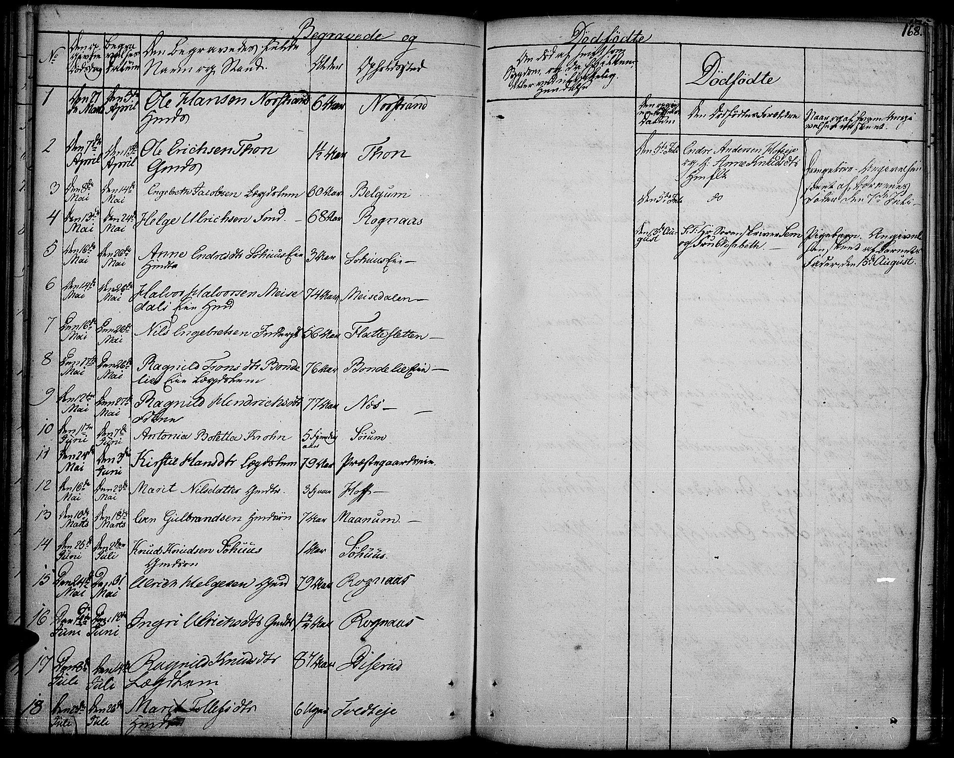 SAH, Nord-Aurdal prestekontor, Ministerialbok nr. 3, 1828-1841, s. 168