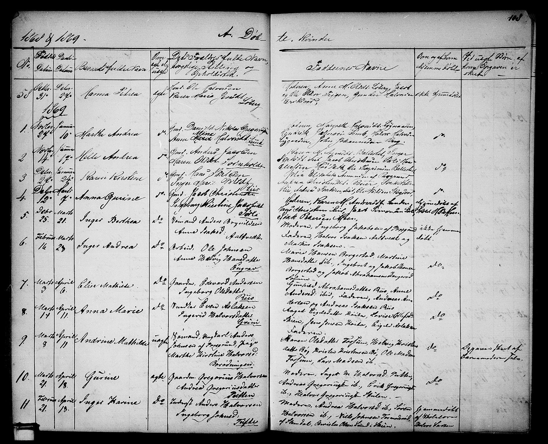 SAKO, Gjerpen kirkebøker, G/Ga/L0001: Klokkerbok nr. I 1, 1864-1882, s. 108
